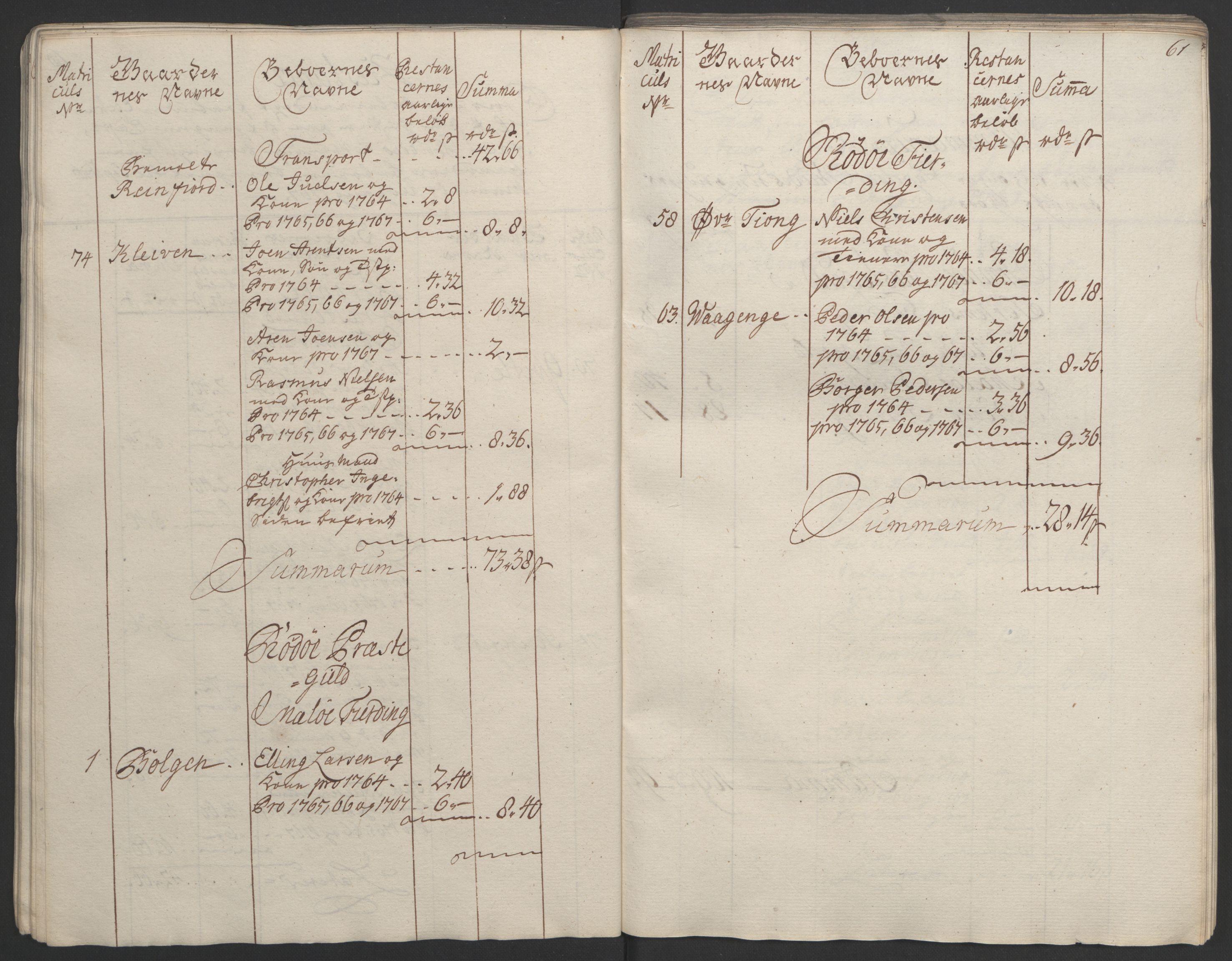 RA, Rentekammeret inntil 1814, Realistisk ordnet avdeling, Ol/L0023: [Gg 10]: Ekstraskatten, 23.09.1762. Helgeland (restanseregister), 1767-1772, s. 62