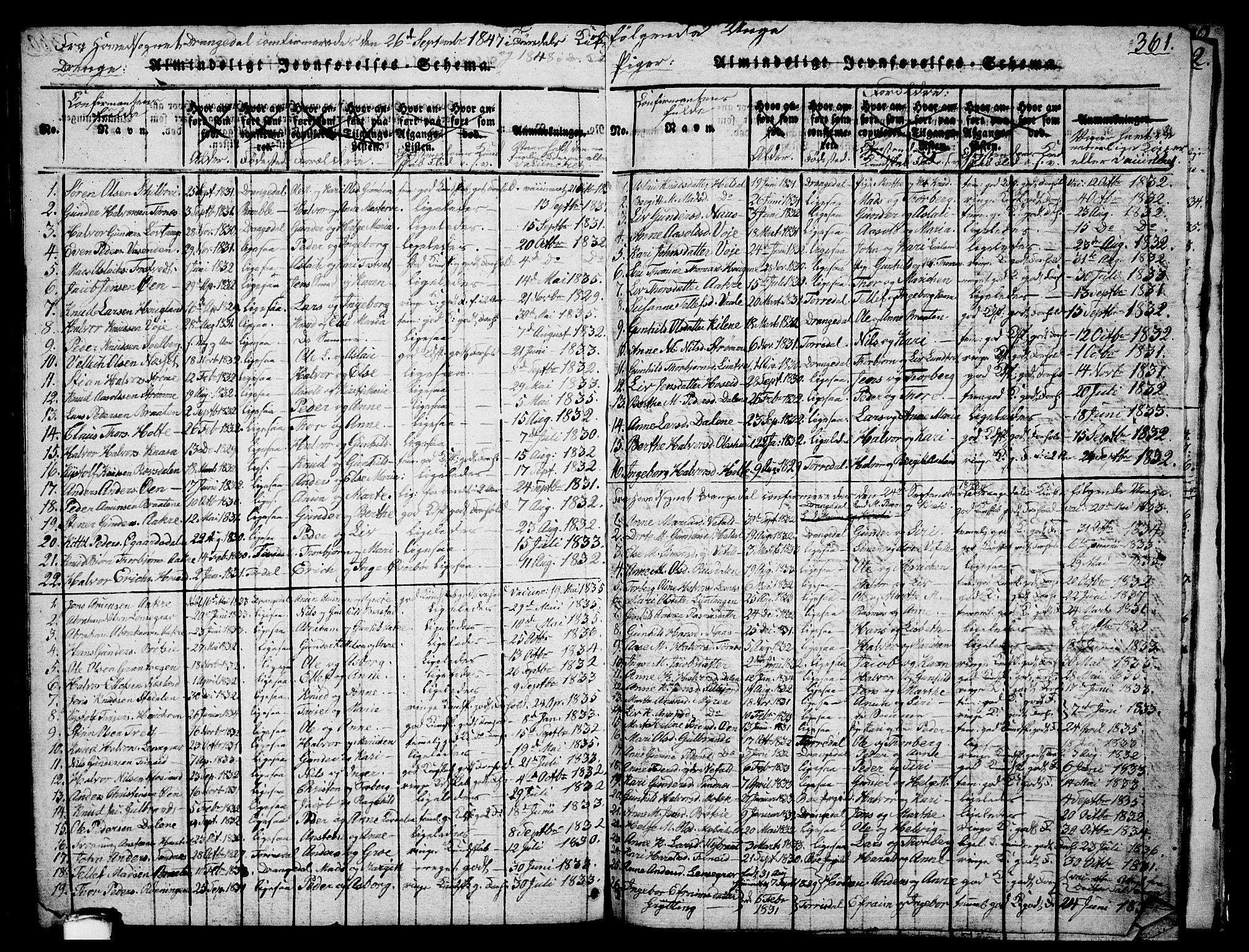 SAKO, Drangedal kirkebøker, G/Ga/L0001: Klokkerbok nr. I 1 /1, 1814-1856, s. 361