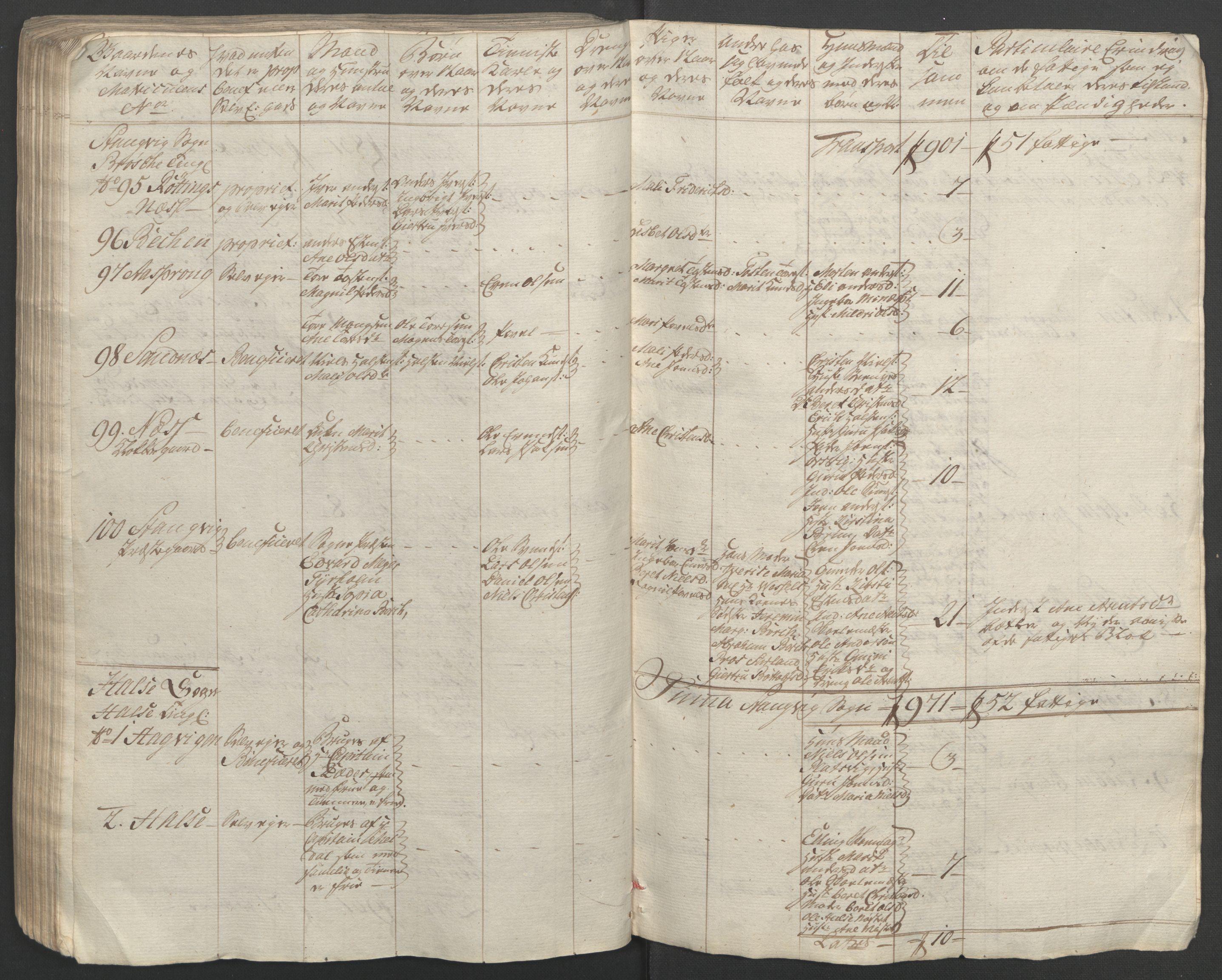 RA, Rentekammeret inntil 1814, Reviderte regnskaper, Fogderegnskap, R56/L3841: Ekstraskatten Nordmøre, 1762-1763, s. 148