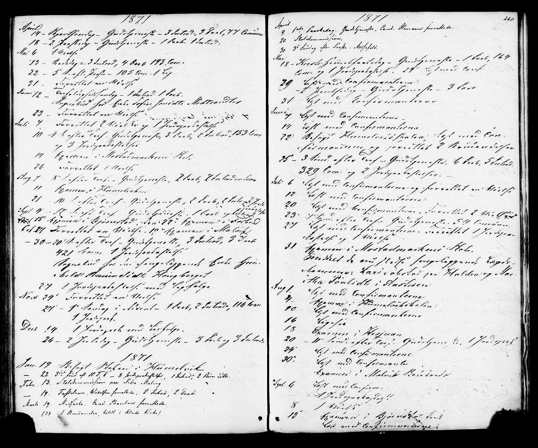 SAT, Ministerialprotokoller, klokkerbøker og fødselsregistre - Sør-Trøndelag, 616/L0409: Ministerialbok nr. 616A06, 1865-1877, s. 260