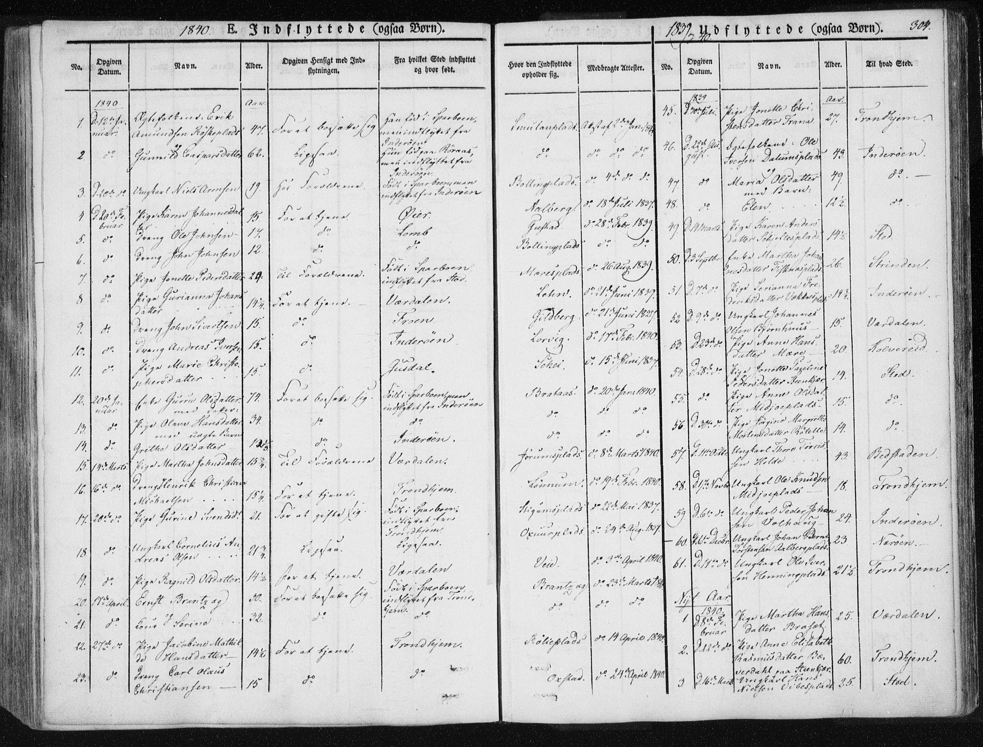 SAT, Ministerialprotokoller, klokkerbøker og fødselsregistre - Nord-Trøndelag, 735/L0339: Ministerialbok nr. 735A06 /1, 1836-1848, s. 304