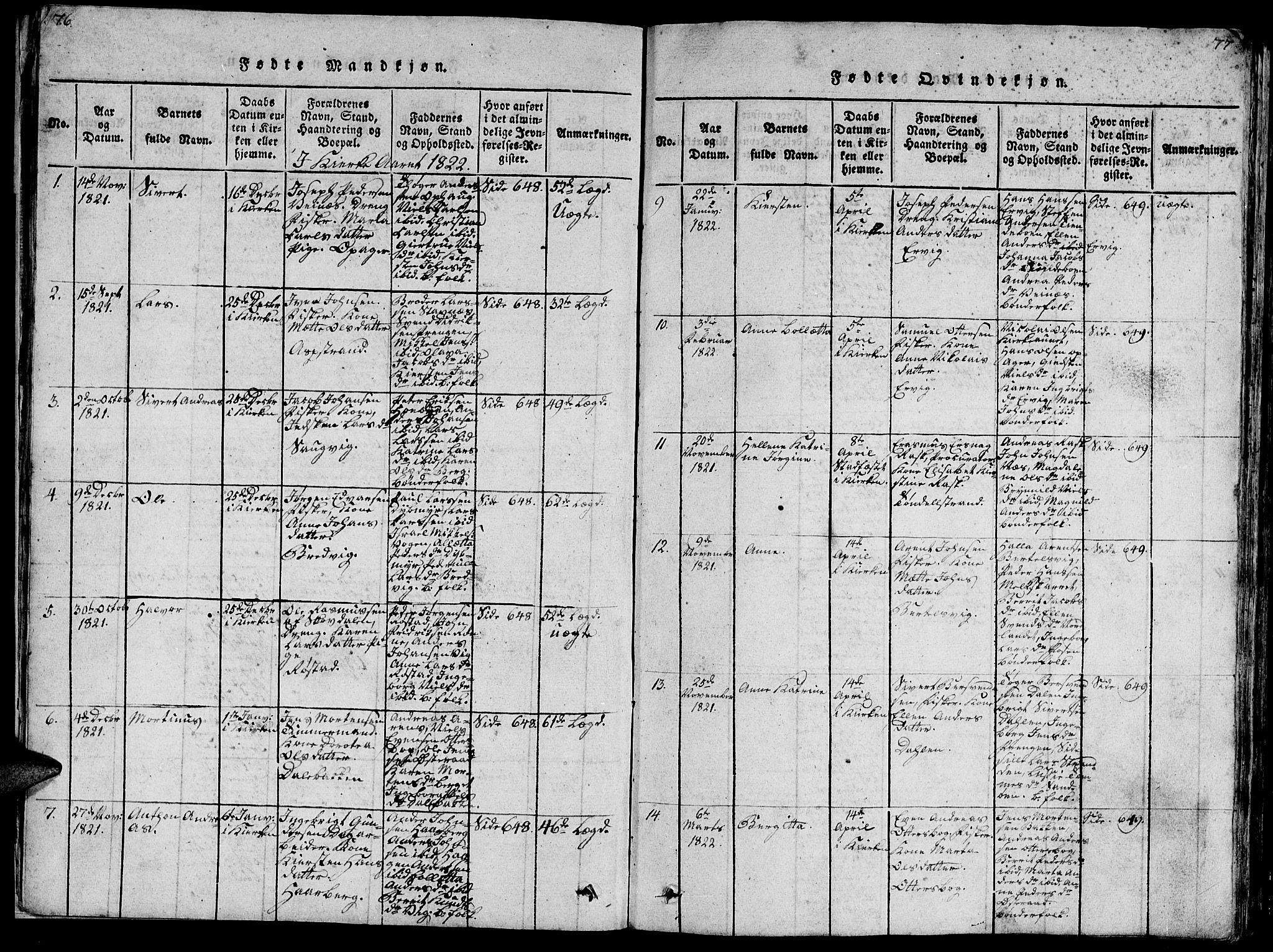 SAT, Ministerialprotokoller, klokkerbøker og fødselsregistre - Sør-Trøndelag, 659/L0744: Klokkerbok nr. 659C01, 1818-1825, s. 76-77