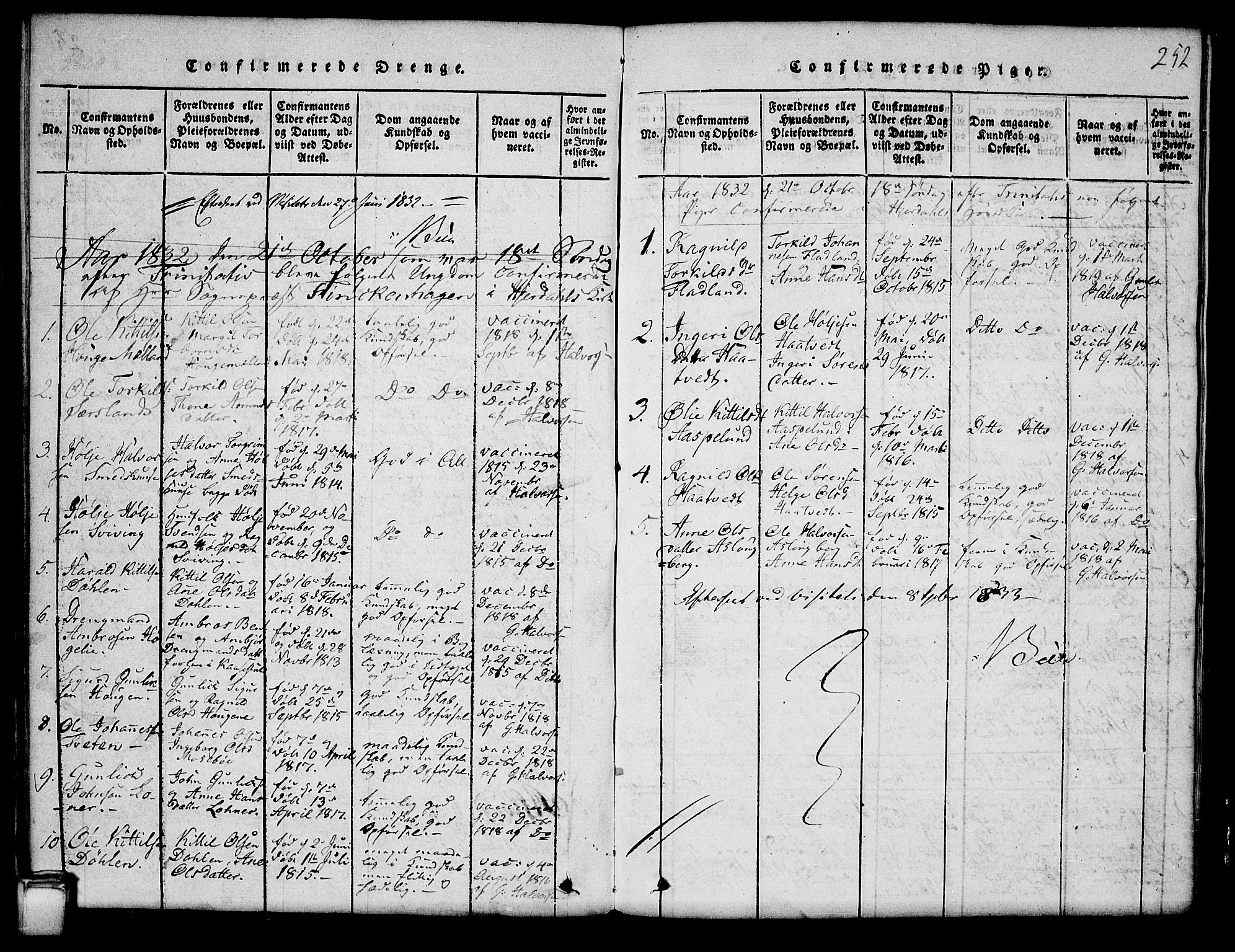 SAKO, Hjartdal kirkebøker, G/Ga/L0001: Klokkerbok nr. I 1, 1815-1842, s. 252