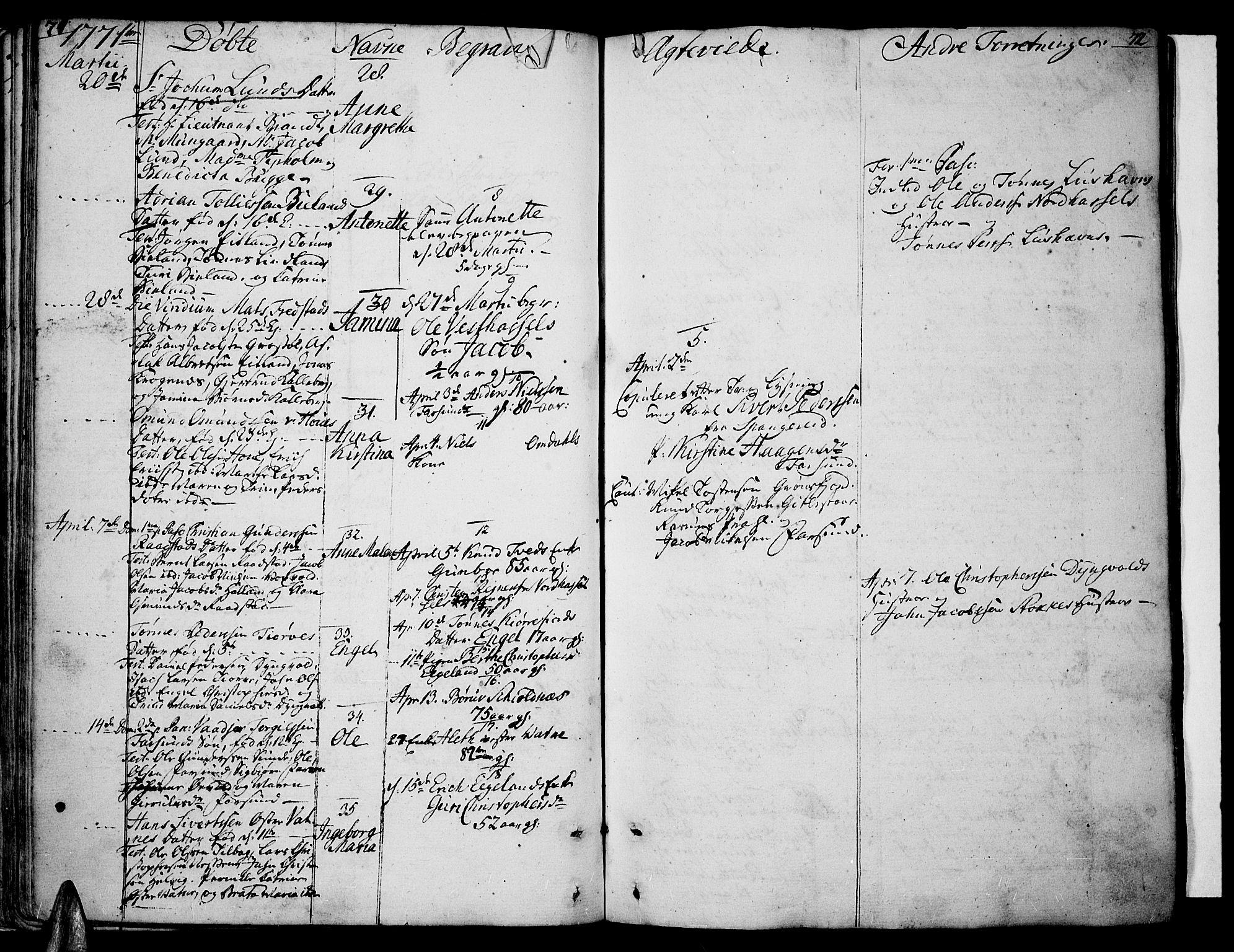 SAK, Lista sokneprestkontor, F/Fa/L0004: Ministerialbok nr. A 4, 1768-1794, s. 71-72