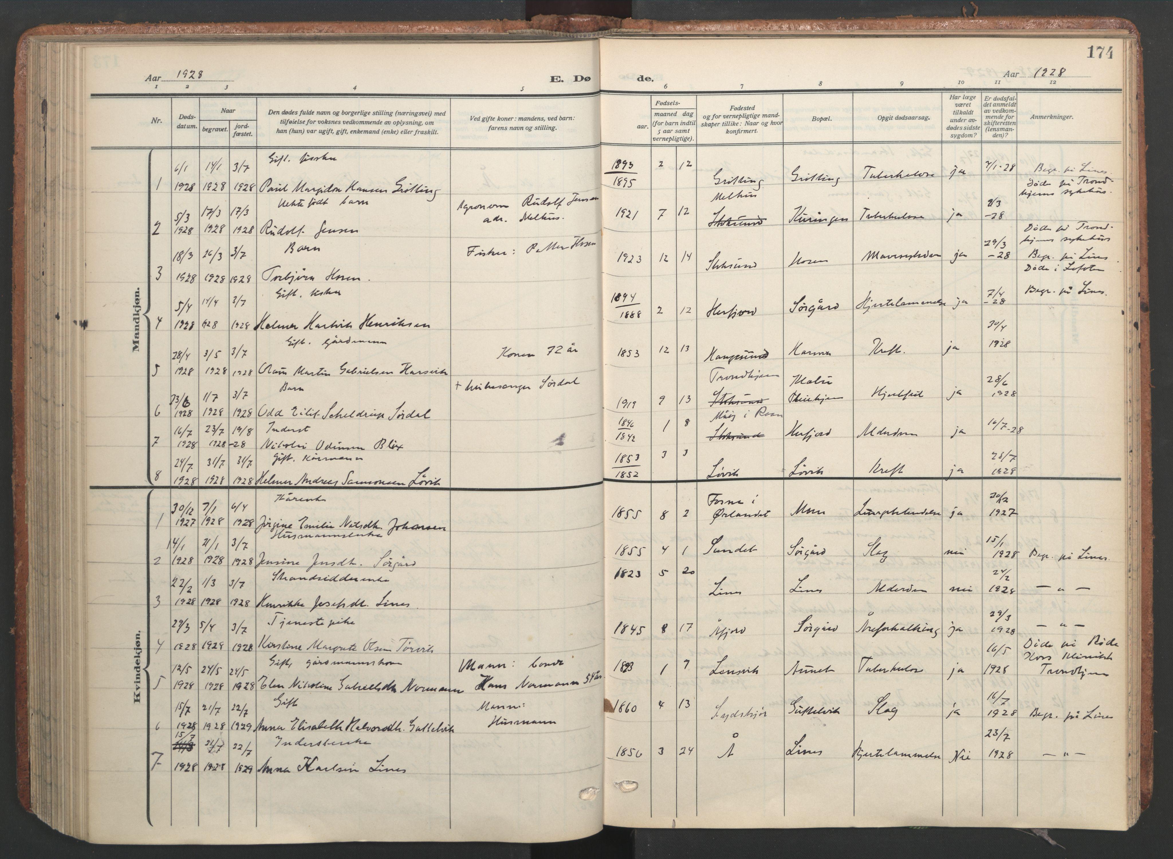 SAT, Ministerialprotokoller, klokkerbøker og fødselsregistre - Sør-Trøndelag, 656/L0694: Ministerialbok nr. 656A03, 1914-1931, s. 174