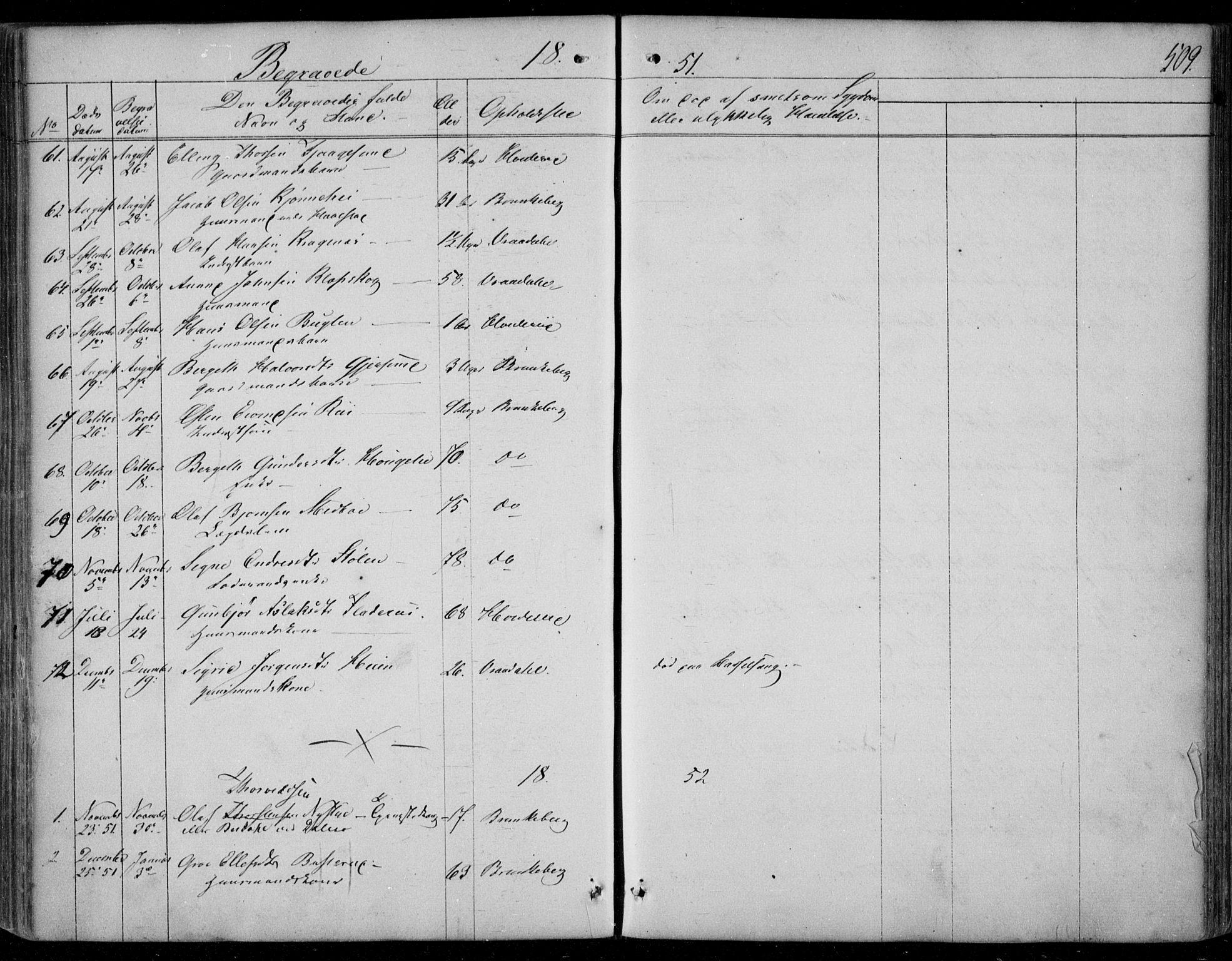 SAKO, Kviteseid kirkebøker, F/Fa/L0006: Ministerialbok nr. I 6, 1836-1858, s. 509