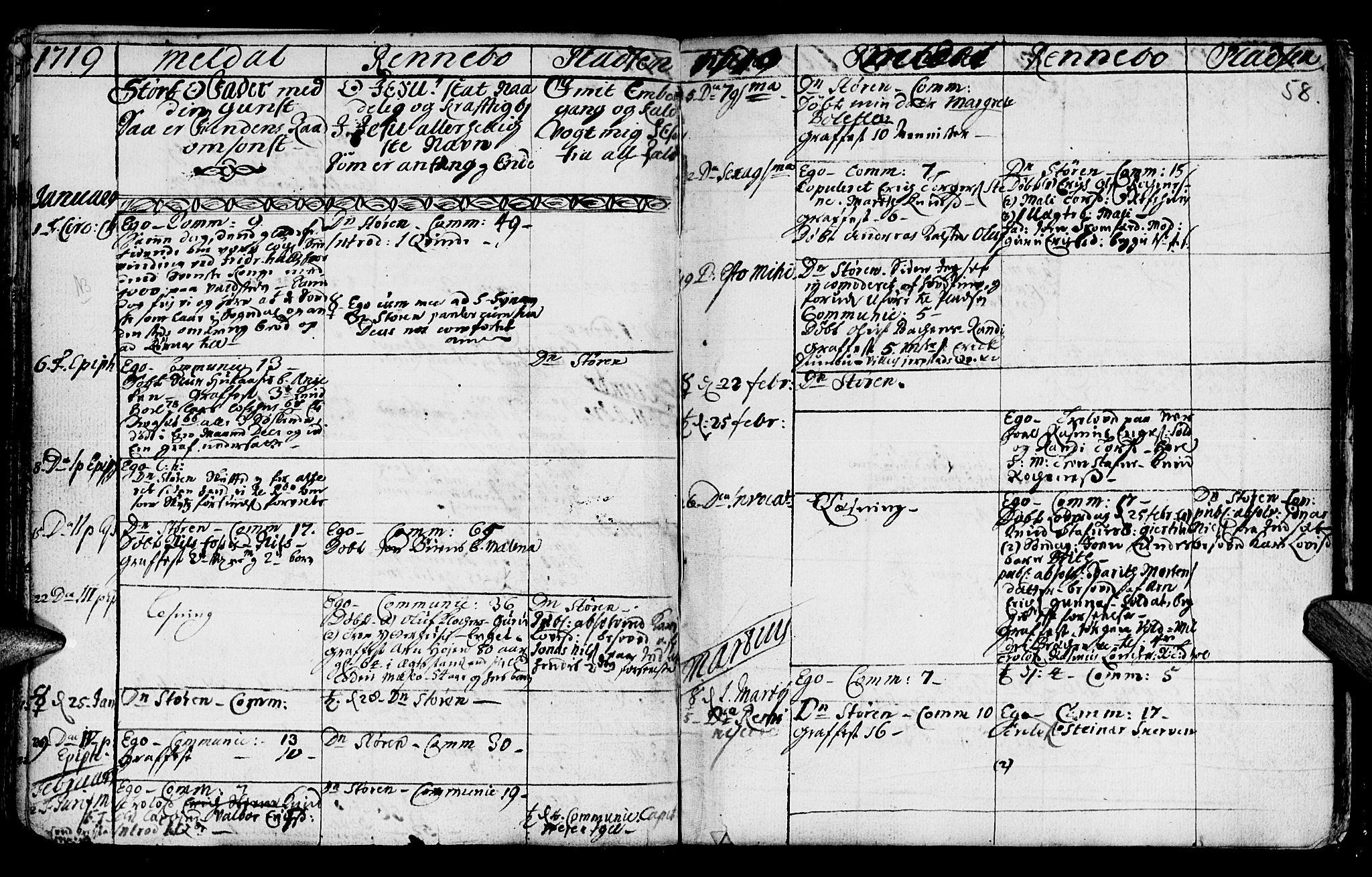 SAT, Ministerialprotokoller, klokkerbøker og fødselsregistre - Sør-Trøndelag, 672/L0849: Ministerialbok nr. 672A02, 1705-1725, s. 58