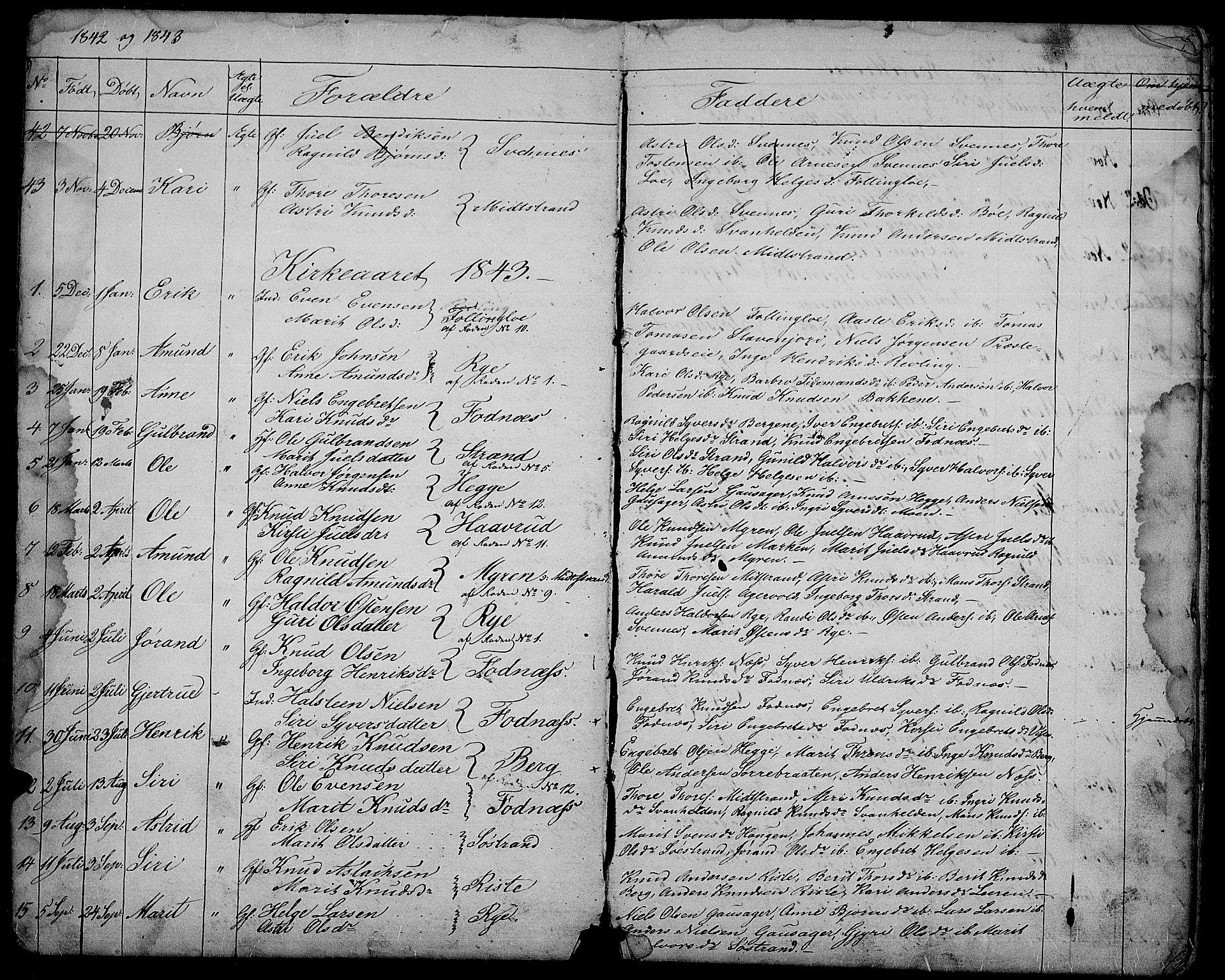 SAH, Nord-Aurdal prestekontor, Klokkerbok nr. 3, 1842-1882, s. 4