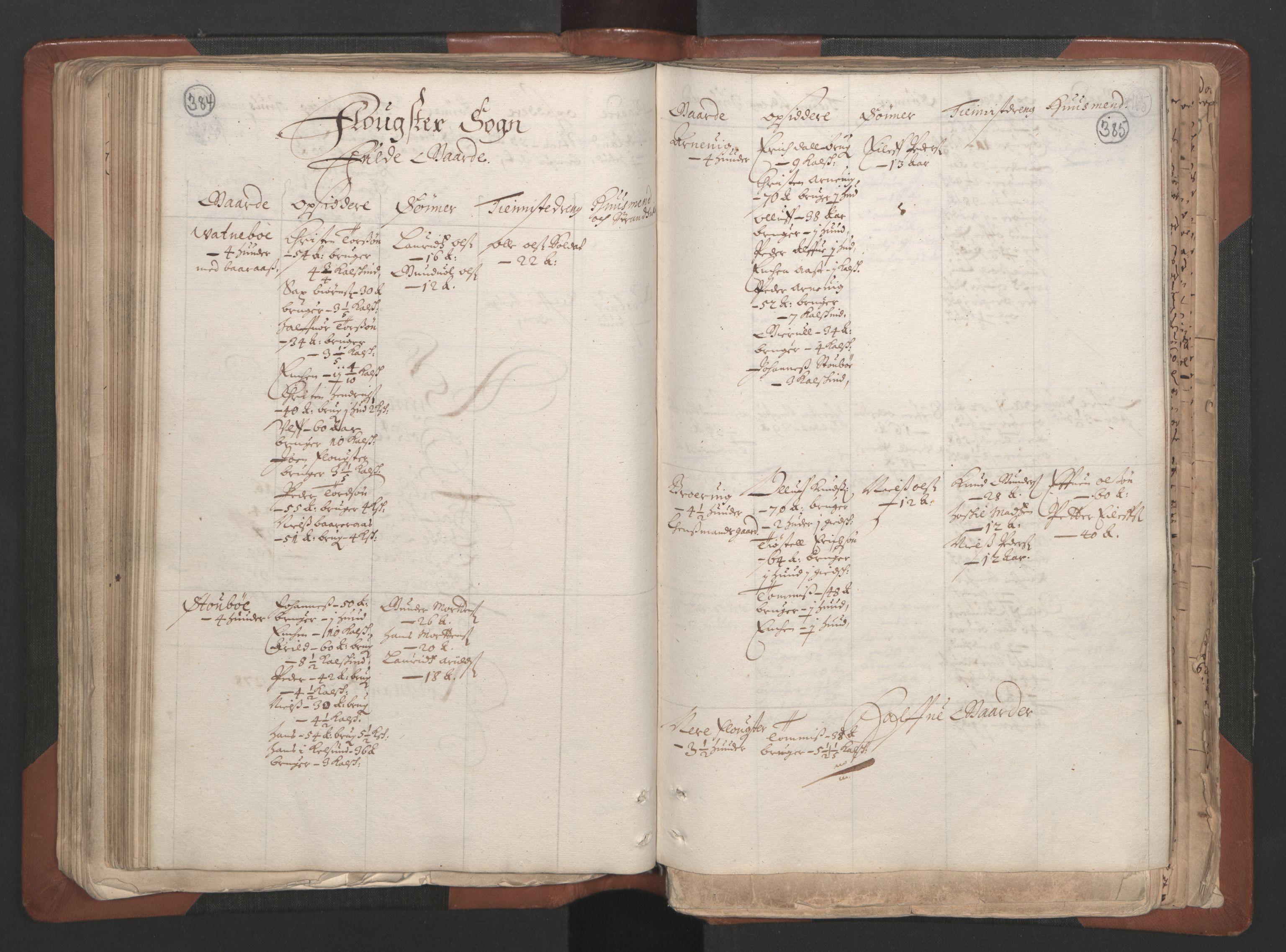 RA, Fogdenes og sorenskrivernes manntall 1664-1666, nr. 7: Nedenes fogderi, 1664-1666, s. 384-385