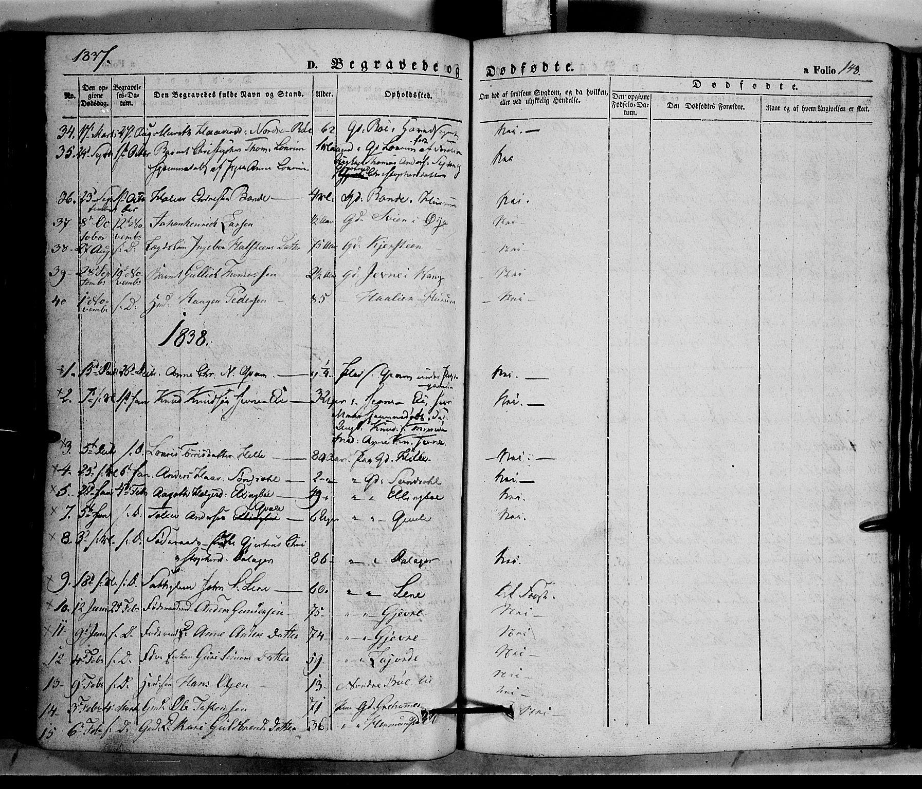 SAH, Vang prestekontor, Valdres, Ministerialbok nr. 5, 1831-1845, s. 148
