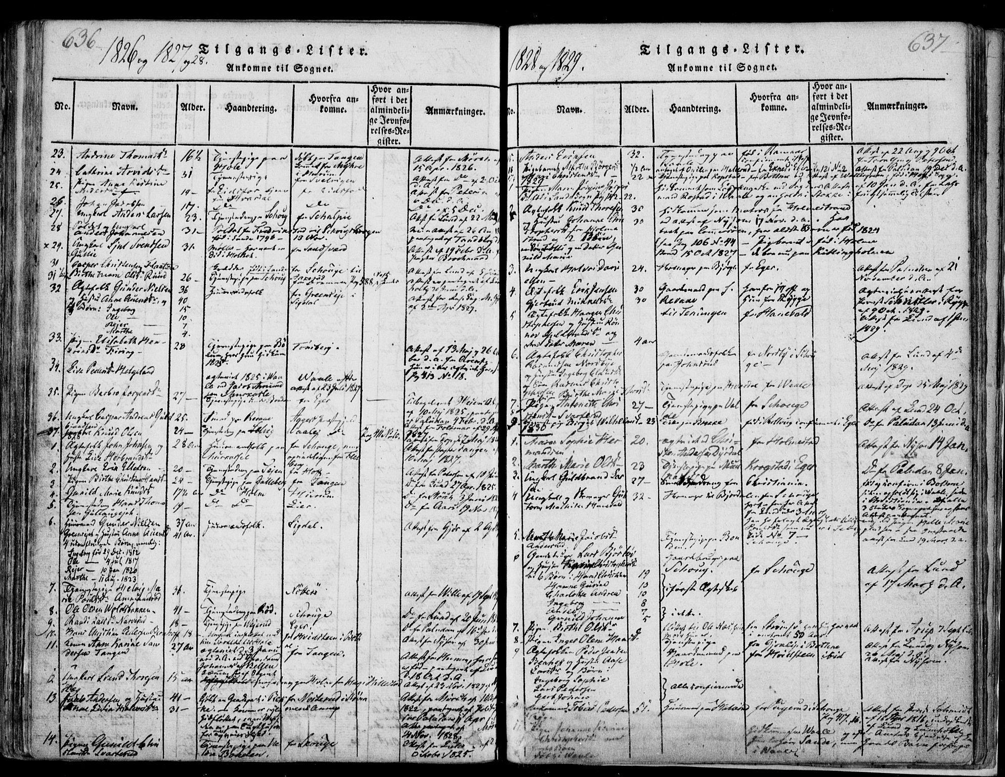 SAKO, Sande Kirkebøker, F/Fa/L0003: Ministerialbok nr. 3, 1814-1847, s. 636-637