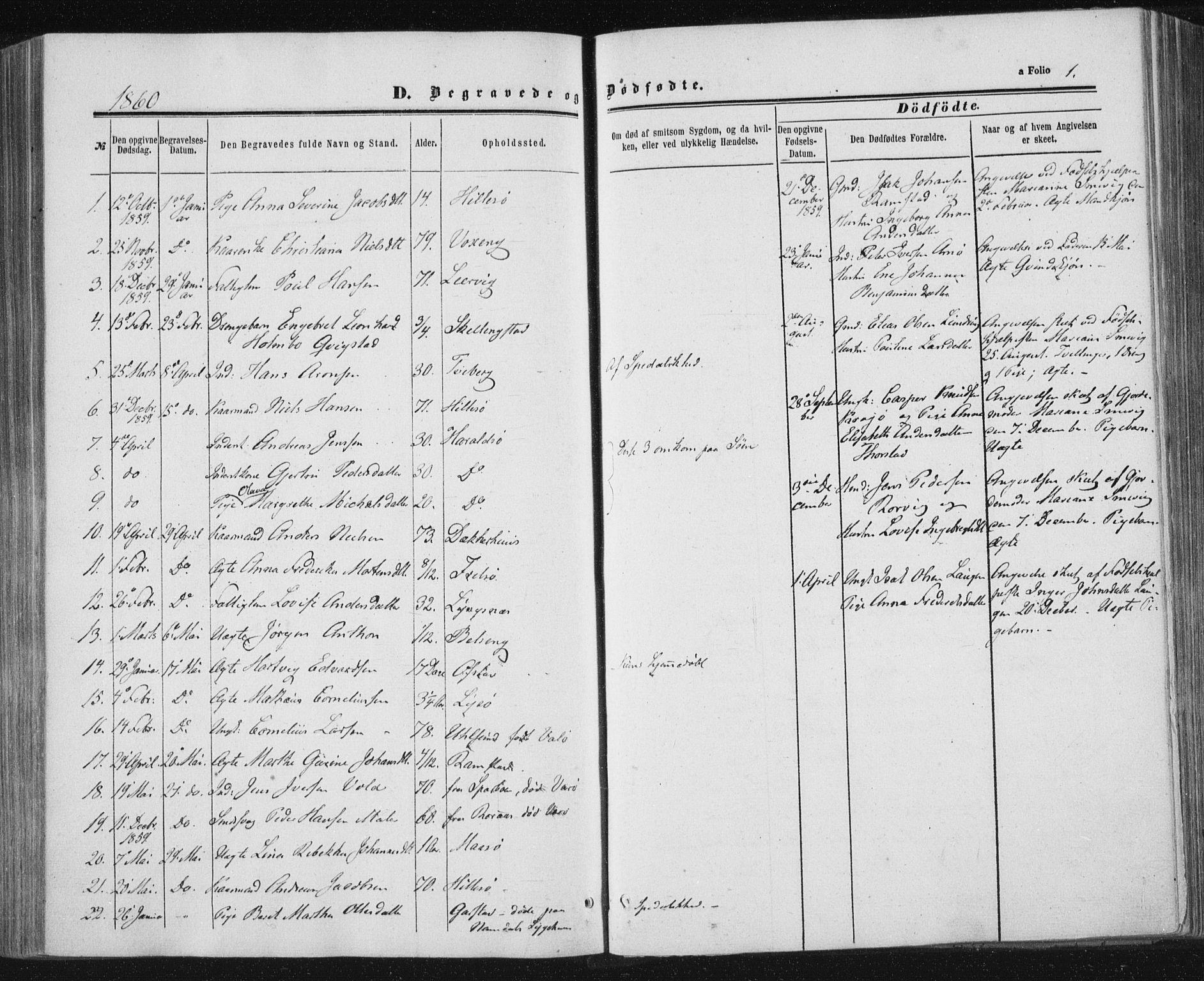 SAT, Ministerialprotokoller, klokkerbøker og fødselsregistre - Nord-Trøndelag, 784/L0670: Ministerialbok nr. 784A05, 1860-1876, s. 1
