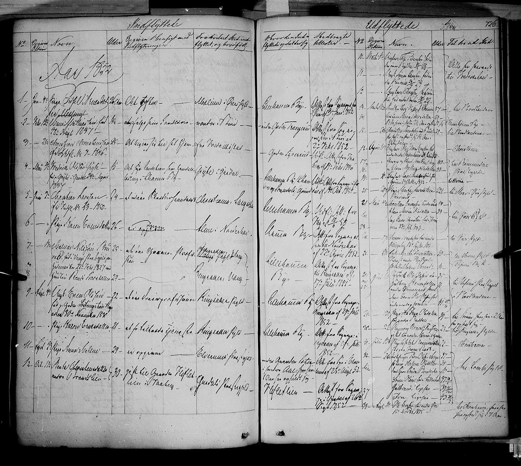 SAH, Fåberg prestekontor, Ministerialbok nr. 5, 1836-1854, s. 725-726