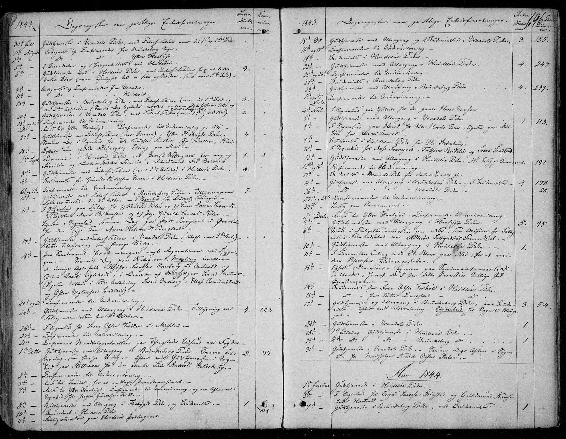 SAKO, Kviteseid kirkebøker, F/Fa/L0006: Ministerialbok nr. I 6, 1836-1858, s. 696