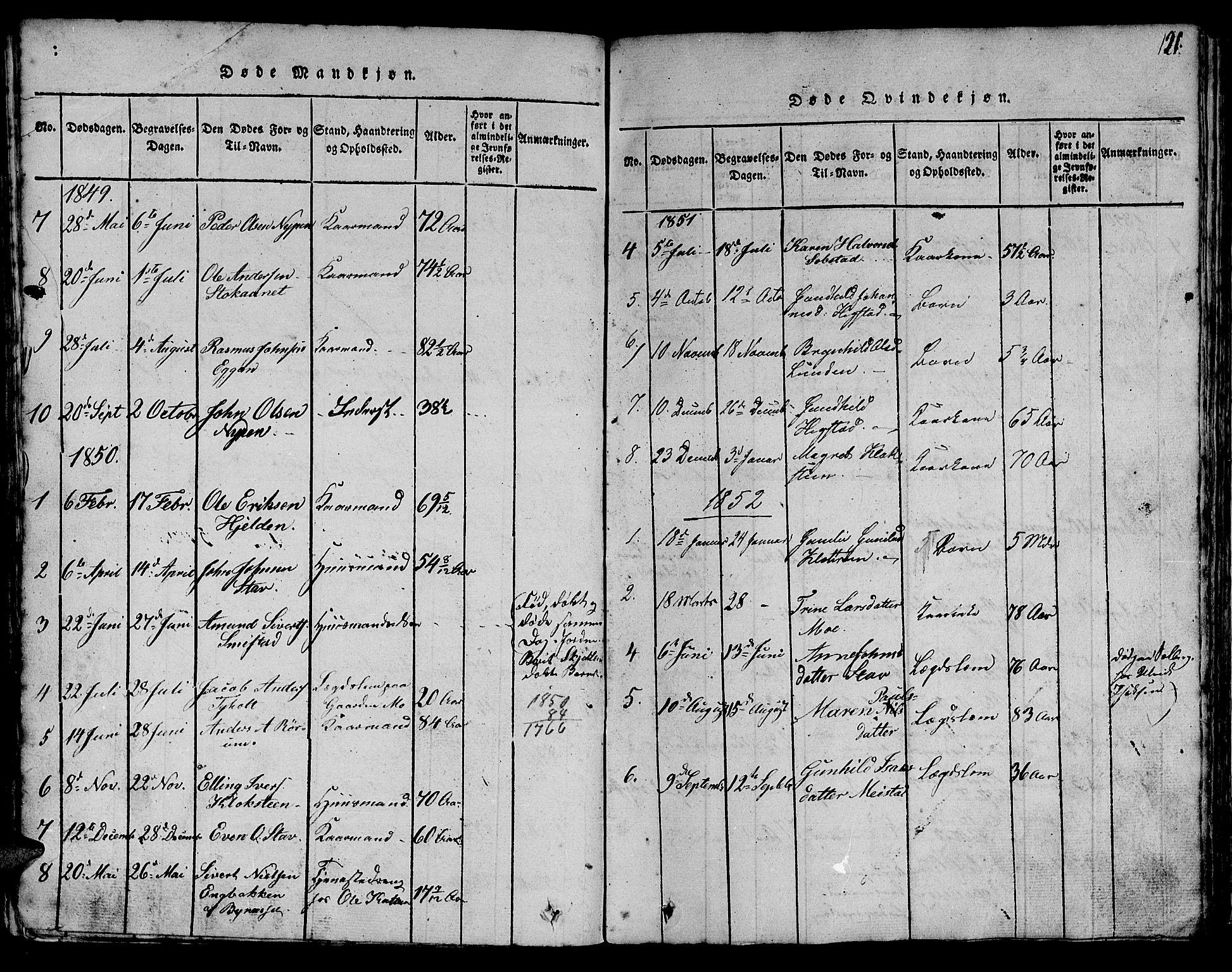 SAT, Ministerialprotokoller, klokkerbøker og fødselsregistre - Sør-Trøndelag, 613/L0393: Klokkerbok nr. 613C01, 1816-1886, s. 121