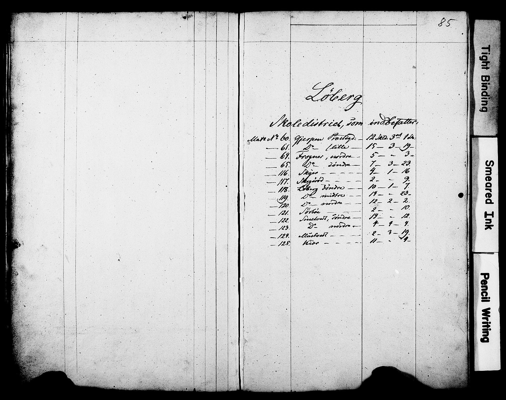 Folketelling 1845 for 0812P Gjerpen prestegjeld, 1845, s. 85