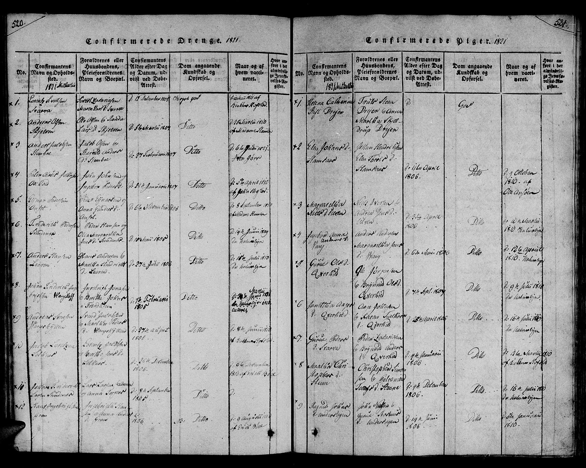 SAT, Ministerialprotokoller, klokkerbøker og fødselsregistre - Nord-Trøndelag, 730/L0275: Ministerialbok nr. 730A04, 1816-1822, s. 520-521