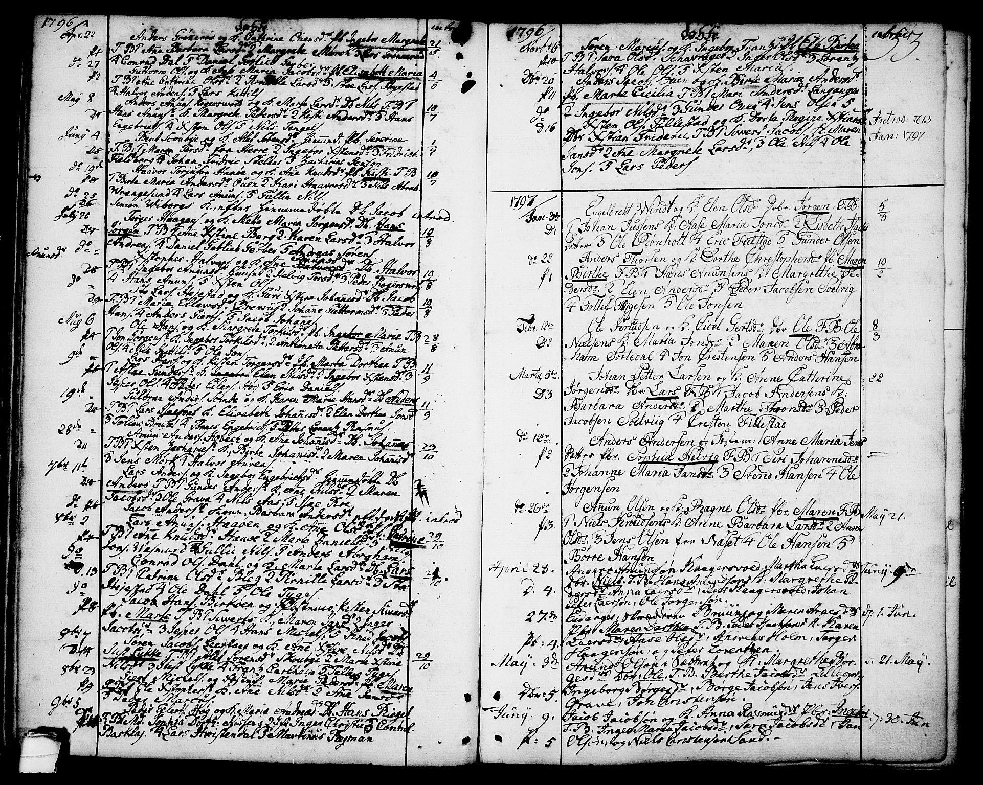 SAKO, Brevik kirkebøker, F/Fa/L0003: Ministerialbok nr. 3, 1764-1814, s. 33