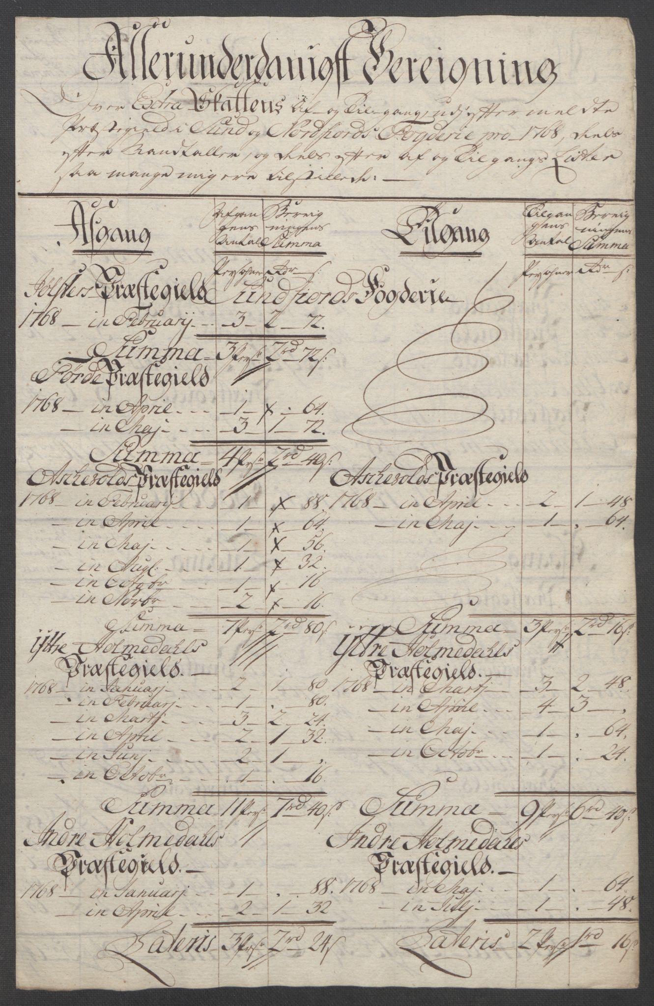RA, Rentekammeret inntil 1814, Reviderte regnskaper, Fogderegnskap, R53/L3550: Ekstraskatten Sunn- og Nordfjord, 1762-1771, s. 212