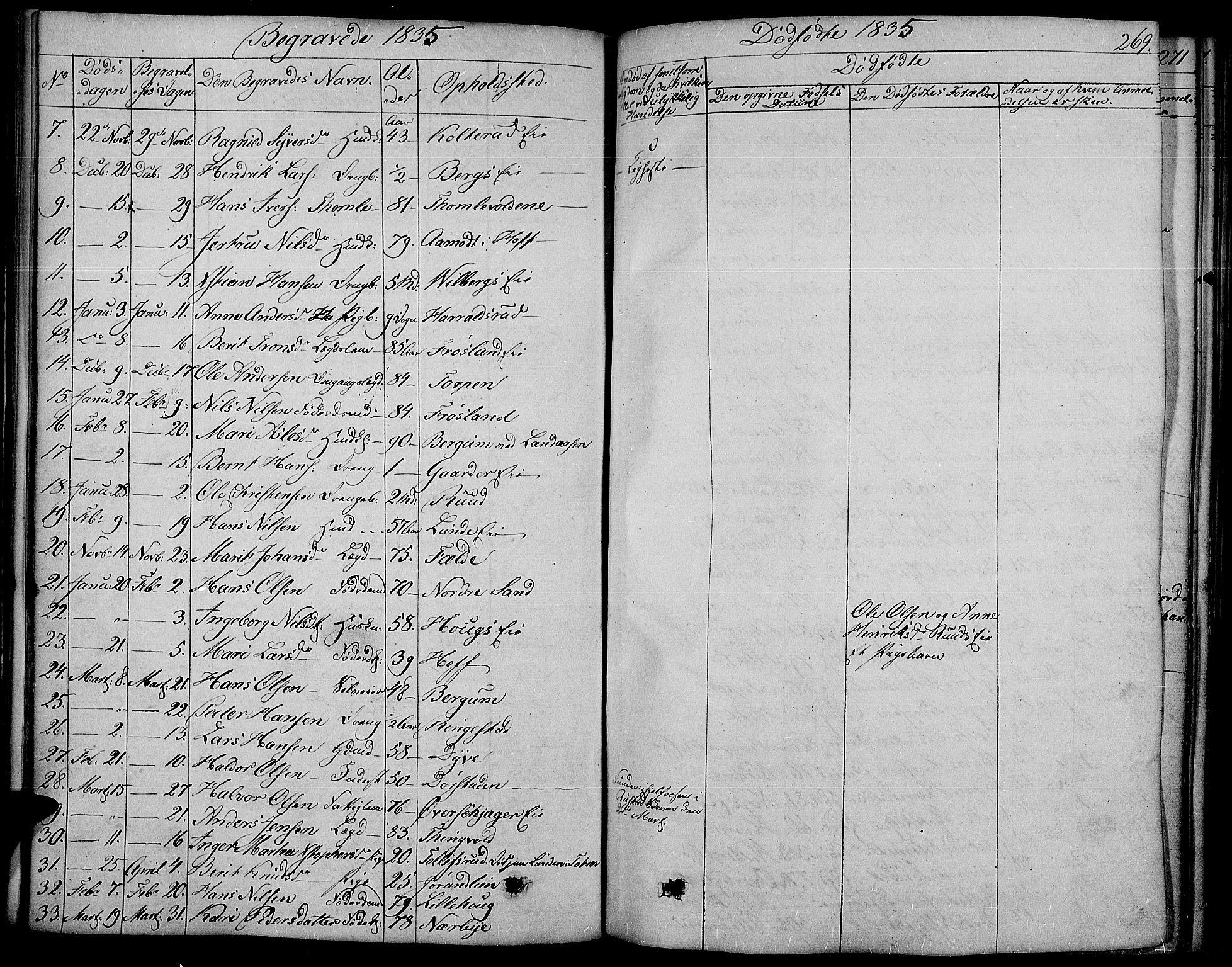 SAH, Land prestekontor, Ministerialbok nr. 8, 1830-1846, s. 269