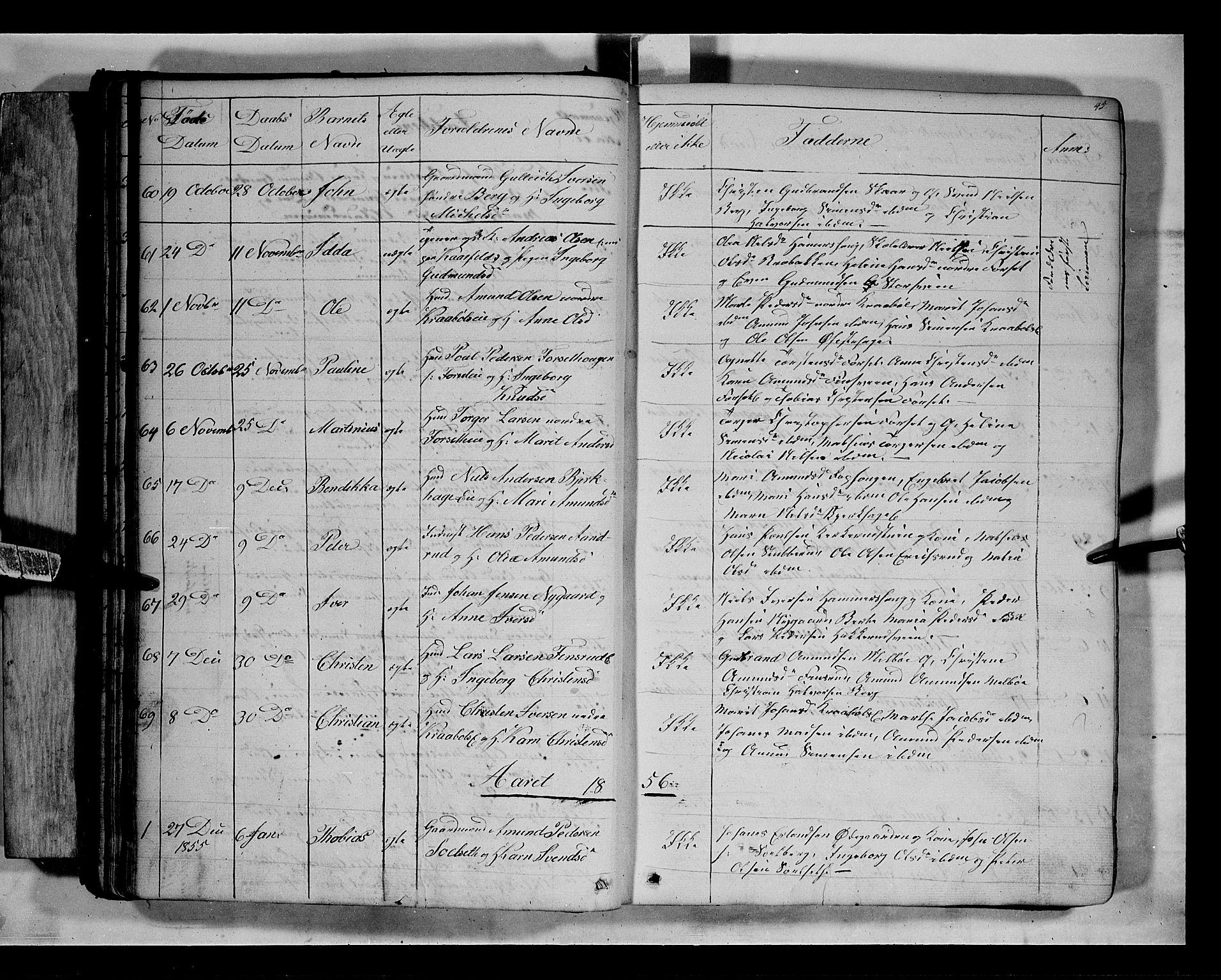 SAH, Gausdal prestekontor, Klokkerbok nr. 5, 1846-1867, s. 45
