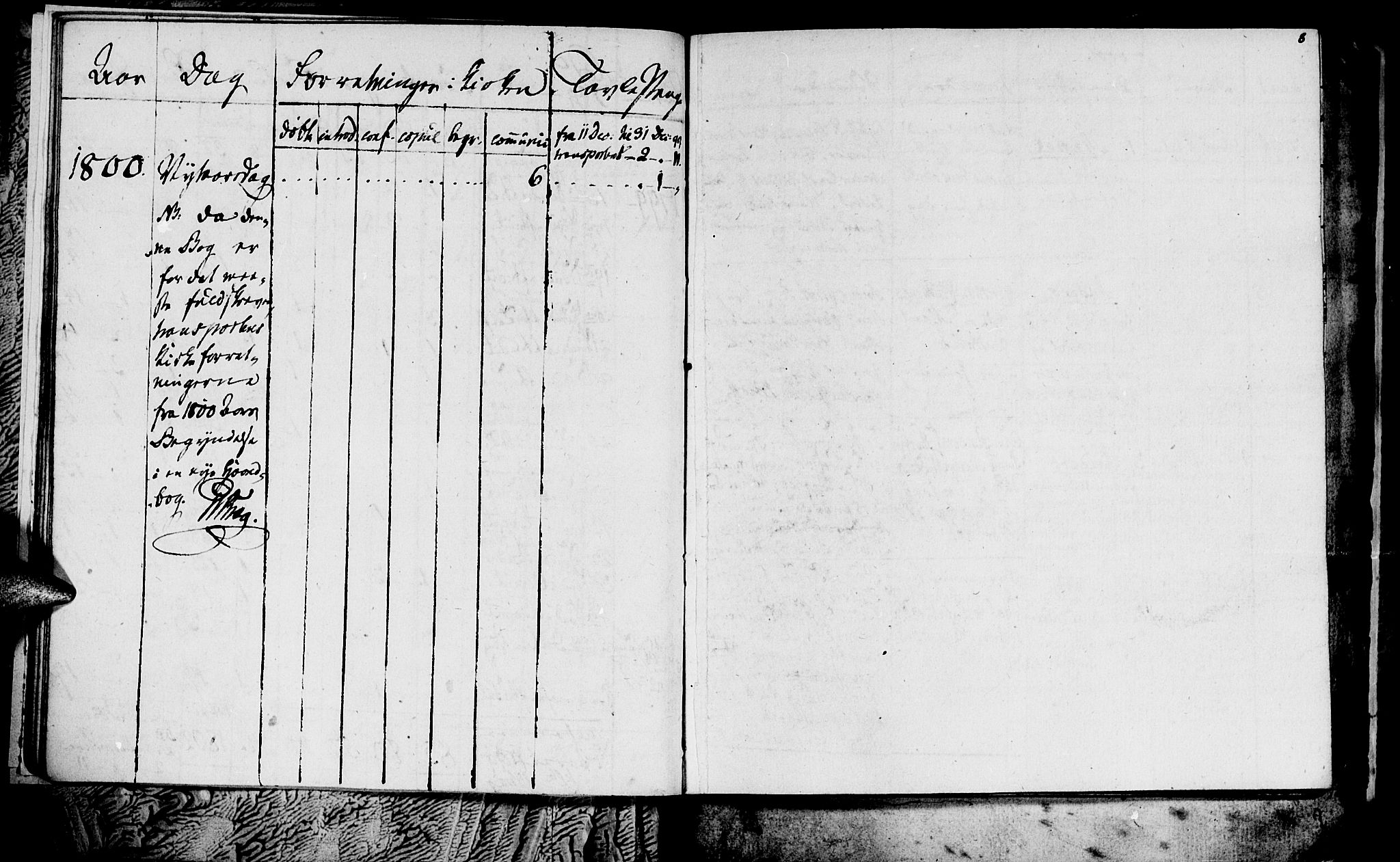 SAT, Ministerialprotokoller, klokkerbøker og fødselsregistre - Sør-Trøndelag, 681/L0937: Klokkerbok nr. 681C01, 1798-1810, s. 6