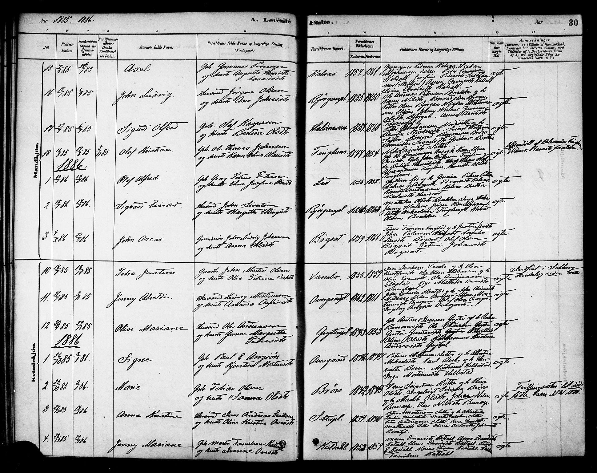 SAT, Ministerialprotokoller, klokkerbøker og fødselsregistre - Nord-Trøndelag, 742/L0408: Ministerialbok nr. 742A01, 1878-1890, s. 30