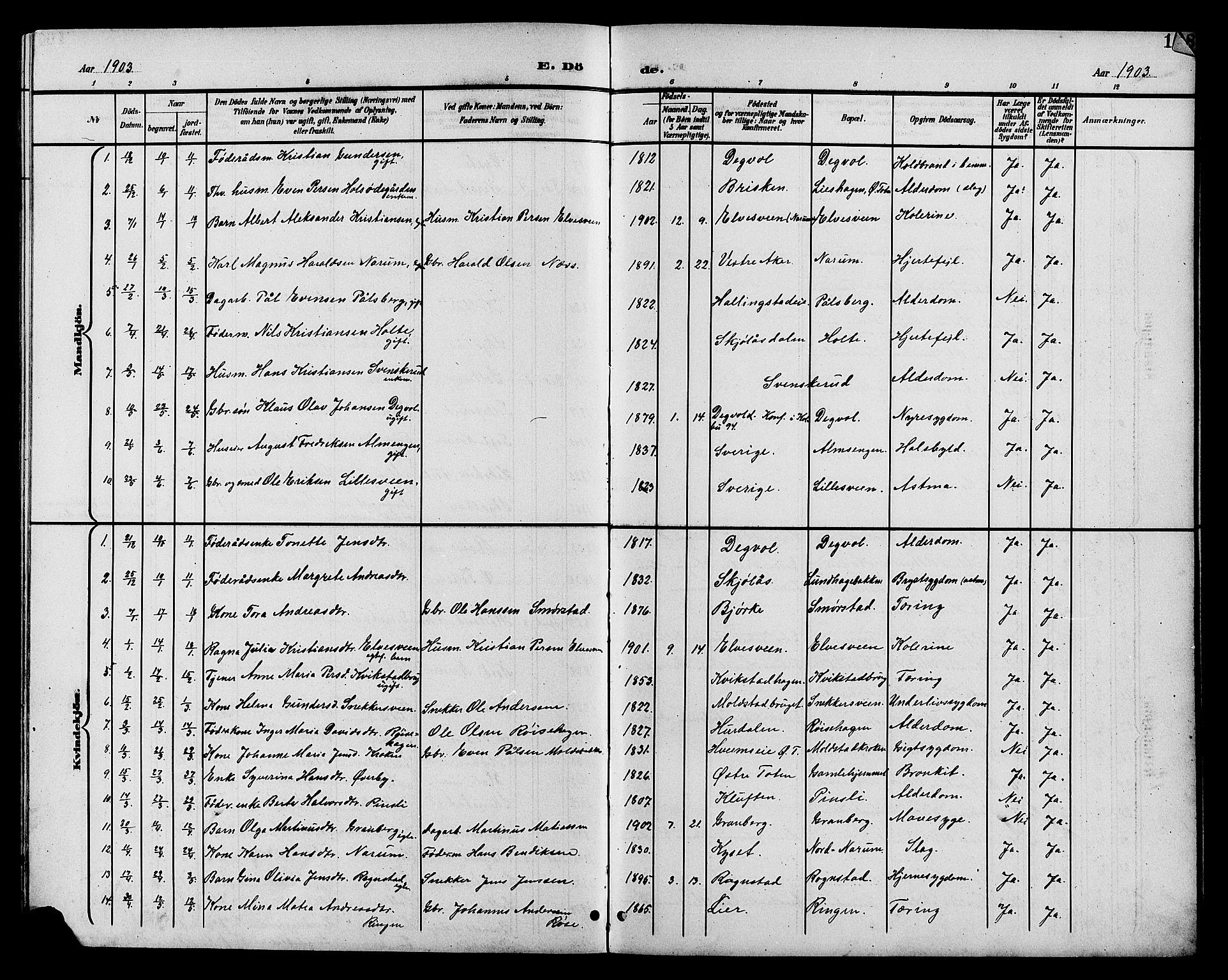 SAH, Vestre Toten prestekontor, H/Ha/Hab/L0011: Klokkerbok nr. 11, 1901-1911, s. 167