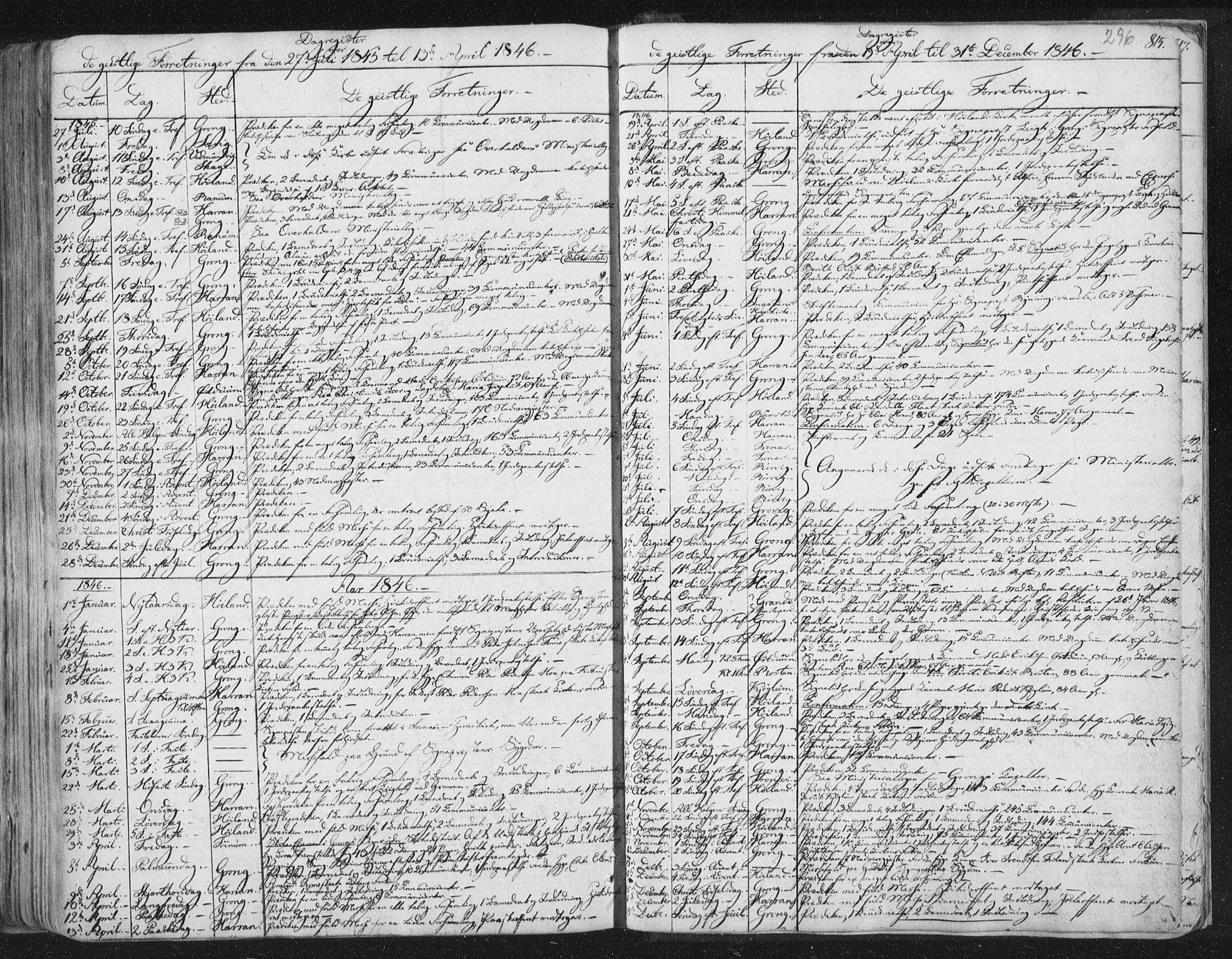 SAT, Ministerialprotokoller, klokkerbøker og fødselsregistre - Nord-Trøndelag, 758/L0513: Ministerialbok nr. 758A02 /1, 1839-1868, s. 296