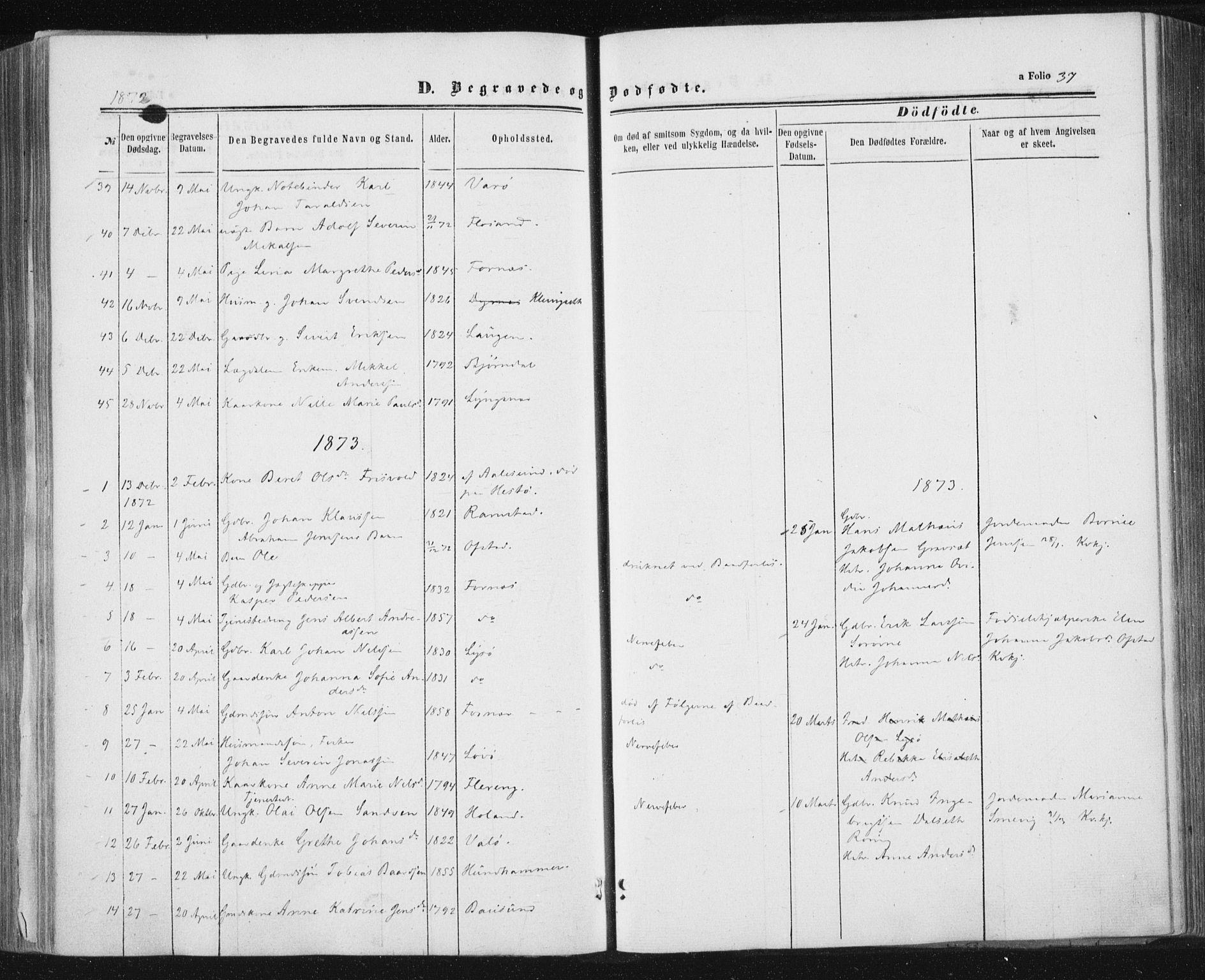 SAT, Ministerialprotokoller, klokkerbøker og fødselsregistre - Nord-Trøndelag, 784/L0670: Ministerialbok nr. 784A05, 1860-1876, s. 37