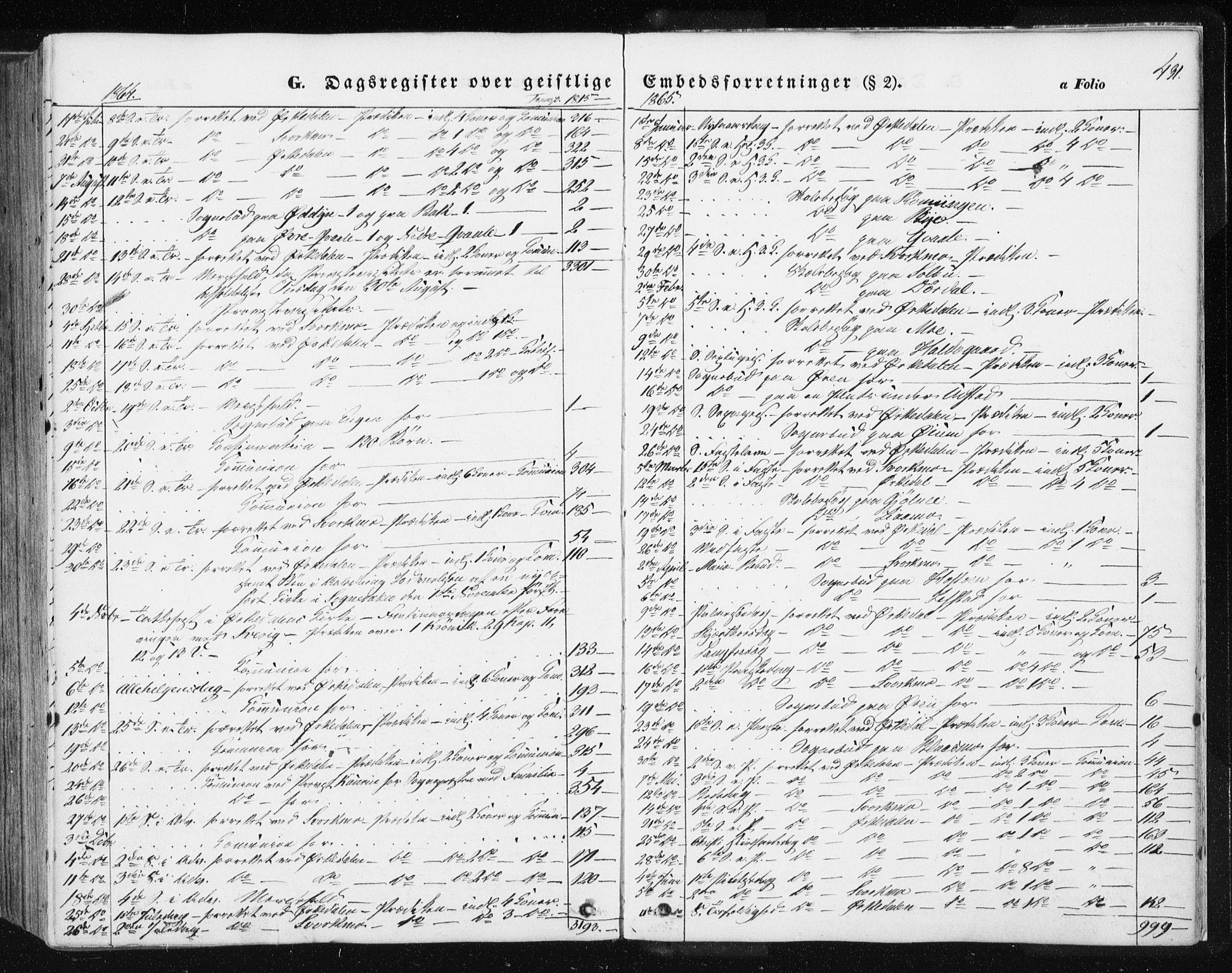 SAT, Ministerialprotokoller, klokkerbøker og fødselsregistre - Sør-Trøndelag, 668/L0806: Ministerialbok nr. 668A06, 1854-1869, s. 431