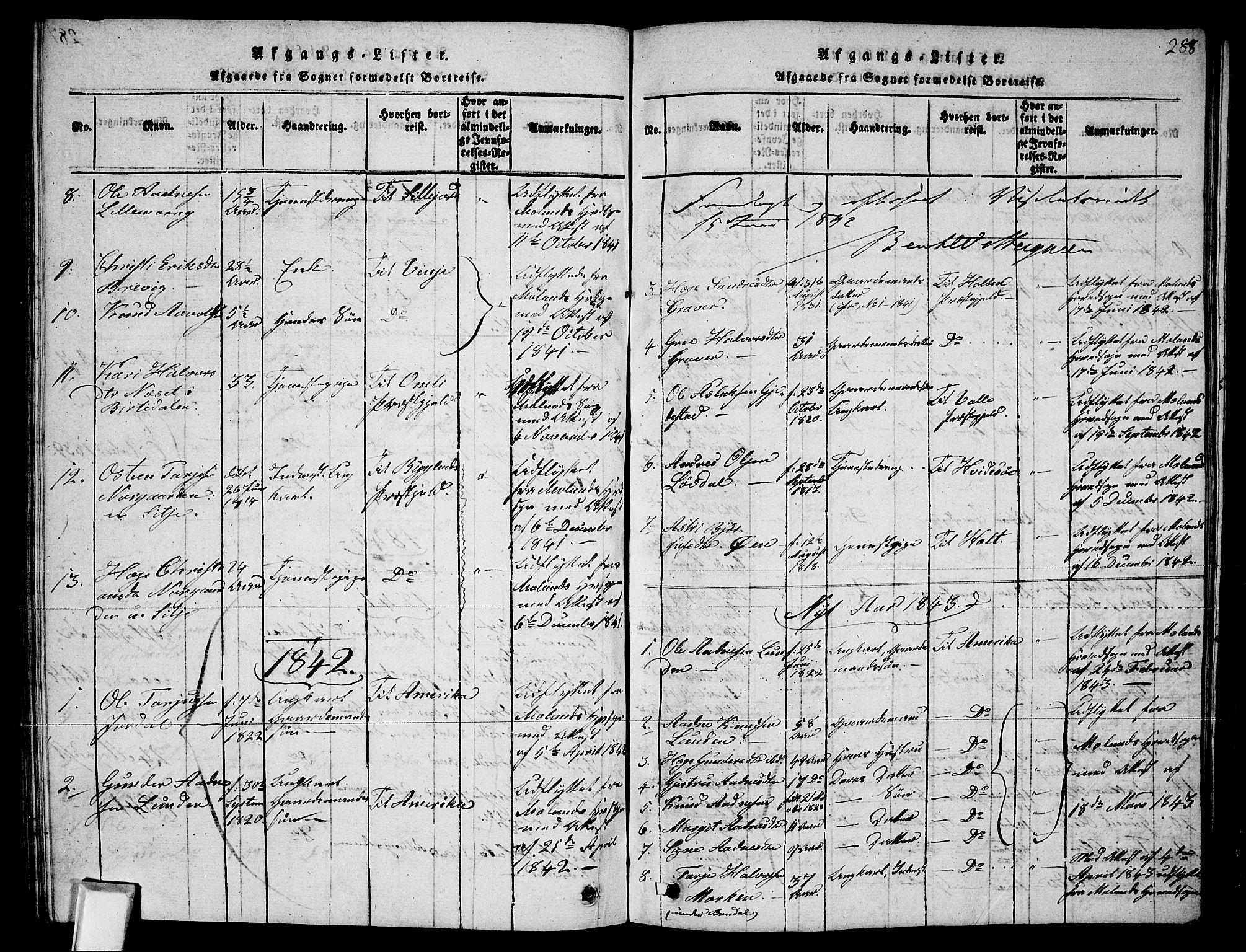 SAKO, Fyresdal kirkebøker, G/Ga/L0002: Klokkerbok nr. I 2, 1815-1857, s. 288