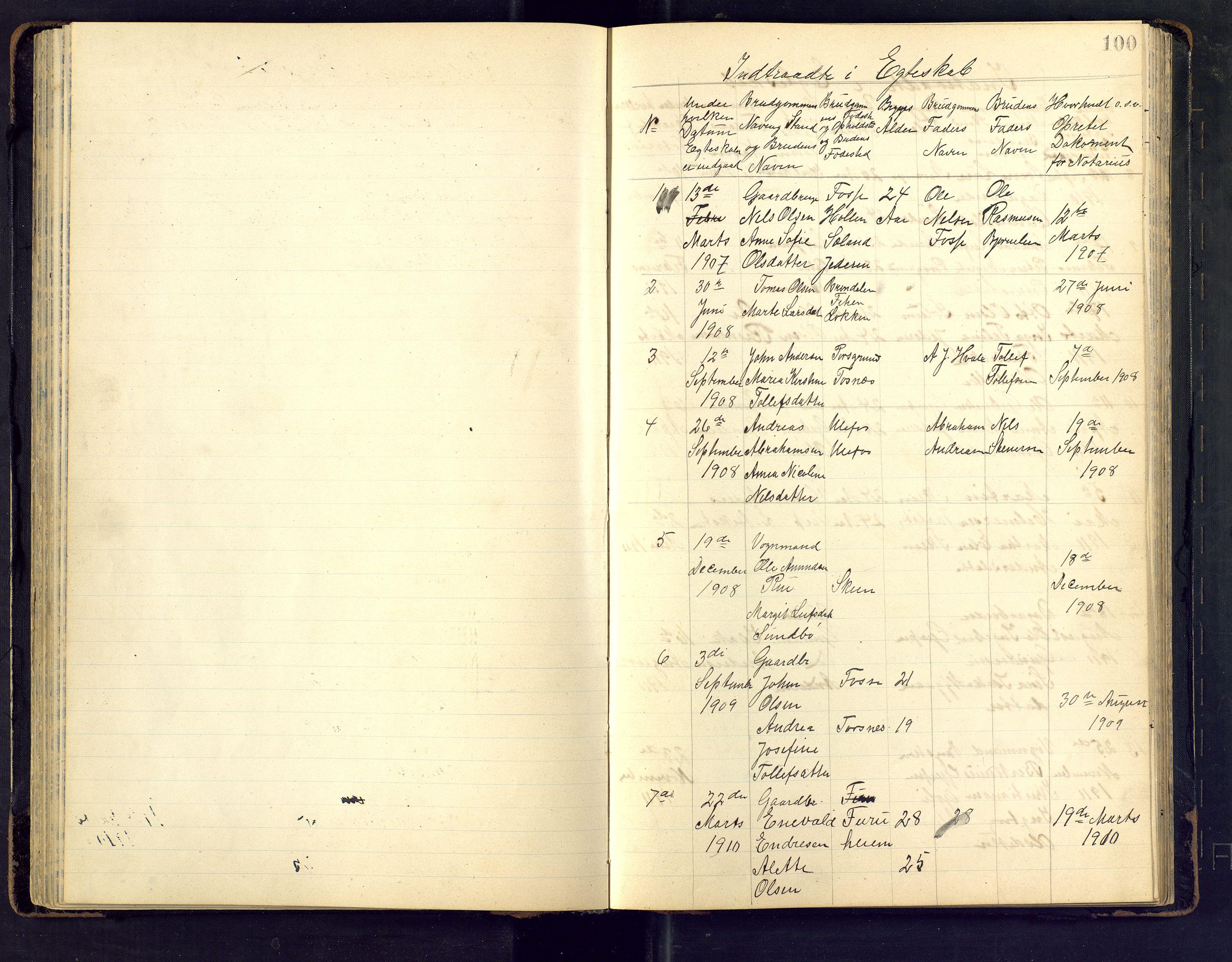 SAKO, Den evangeliske lutherske frimenighet (SAKO), Dissenterprotokoll nr. Fa/L0002, 1906-1922, s. 100