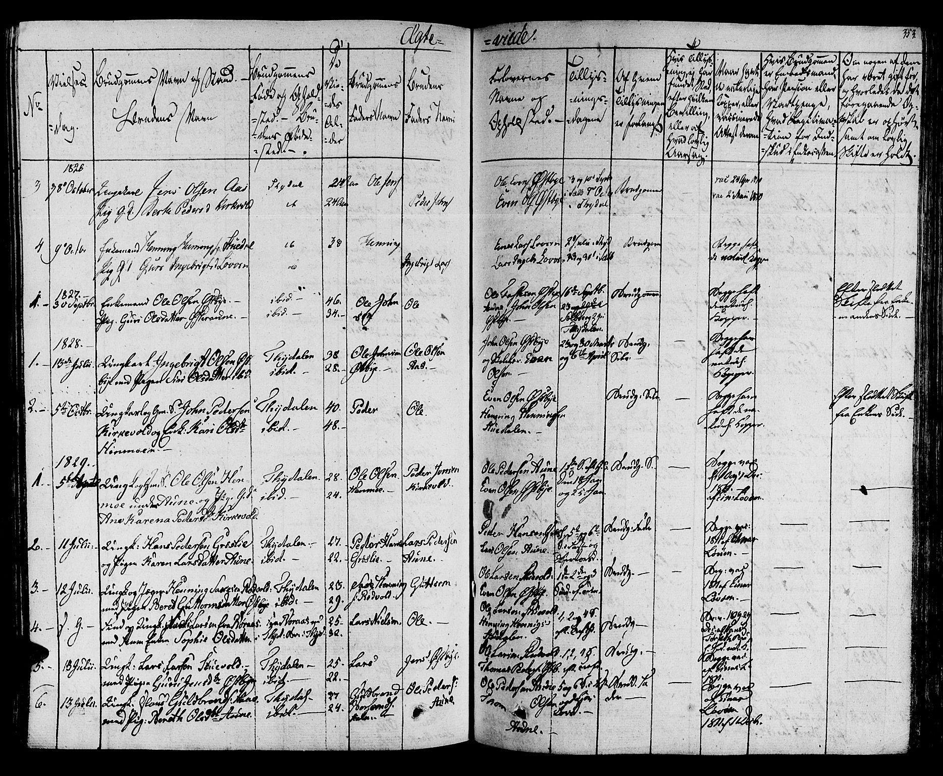SAT, Ministerialprotokoller, klokkerbøker og fødselsregistre - Sør-Trøndelag, 695/L1144: Ministerialbok nr. 695A05 /2, 1824-1842, s. 353