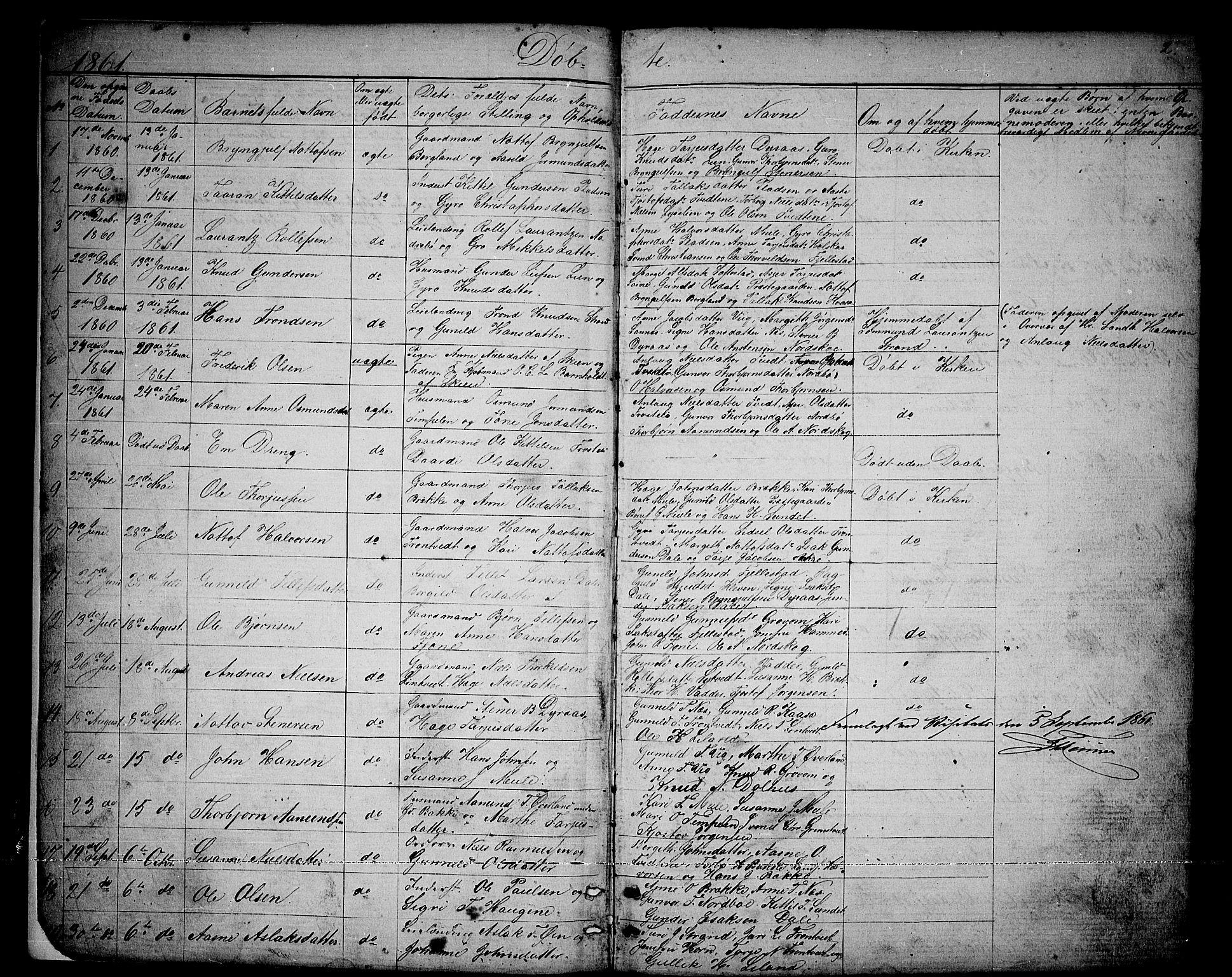 SAKO, Nissedal kirkebøker, G/Ga/L0002: Klokkerbok nr. I 2, 1861-1887, s. 2