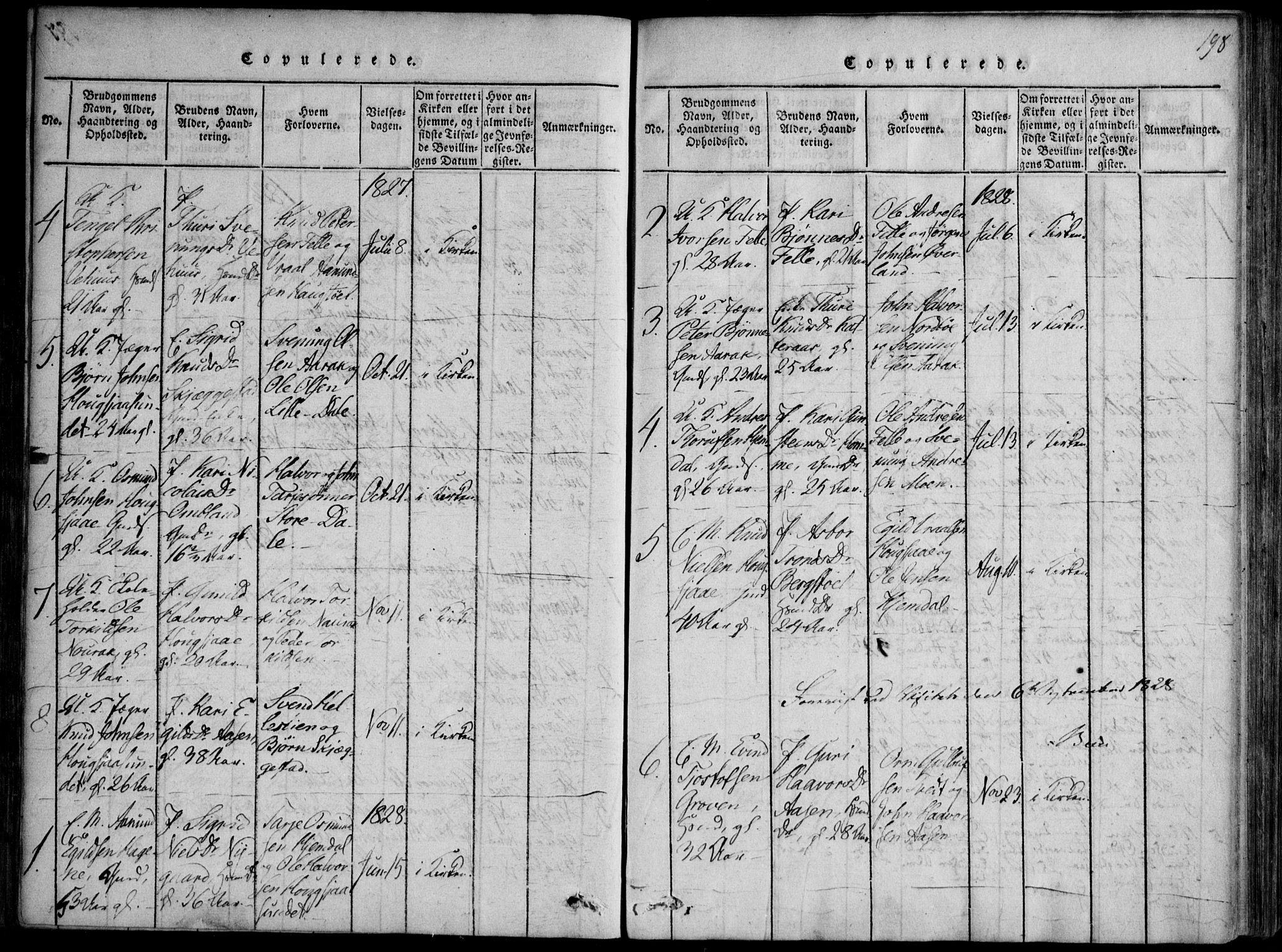 SAKO, Nissedal kirkebøker, F/Fb/L0001: Ministerialbok nr. II 1, 1814-1845, s. 198