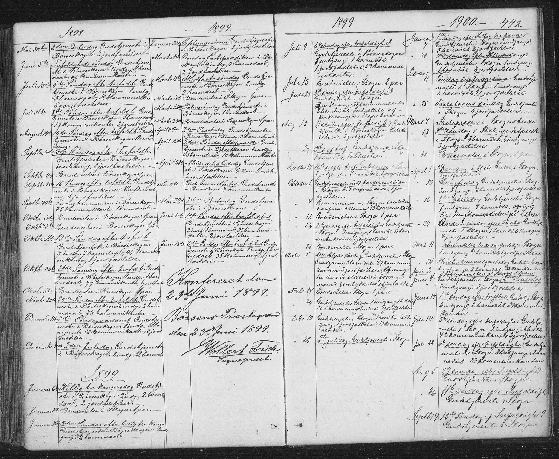 SAT, Ministerialprotokoller, klokkerbøker og fødselsregistre - Sør-Trøndelag, 667/L0798: Klokkerbok nr. 667C03, 1867-1929, s. 442