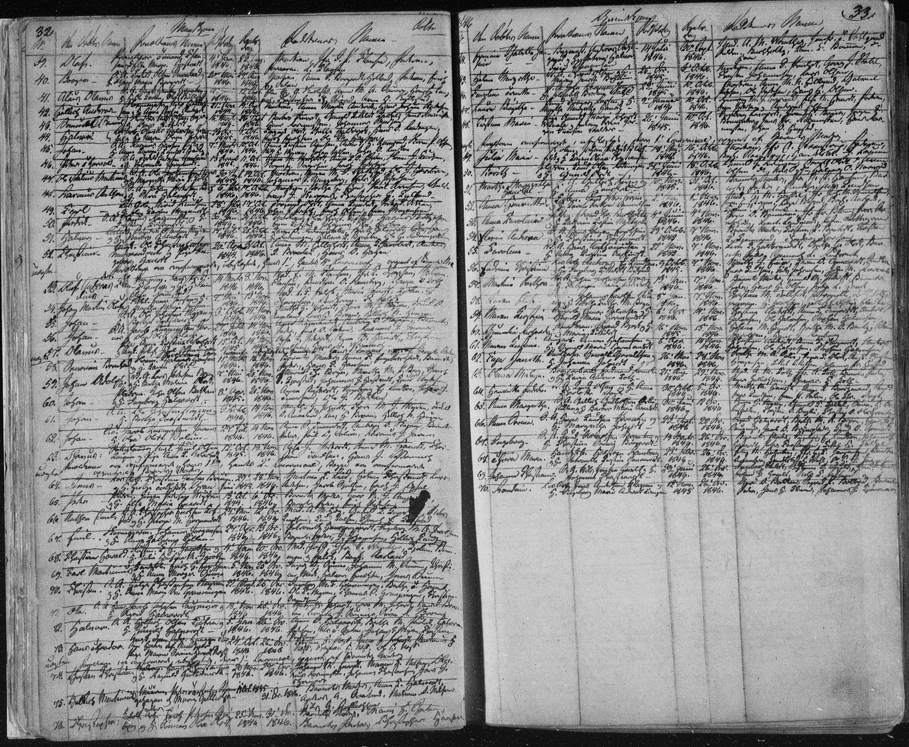 SAKO, Kongsberg kirkebøker, F/Fa/L0009: Ministerialbok nr. I 9, 1839-1858, s. 32-33