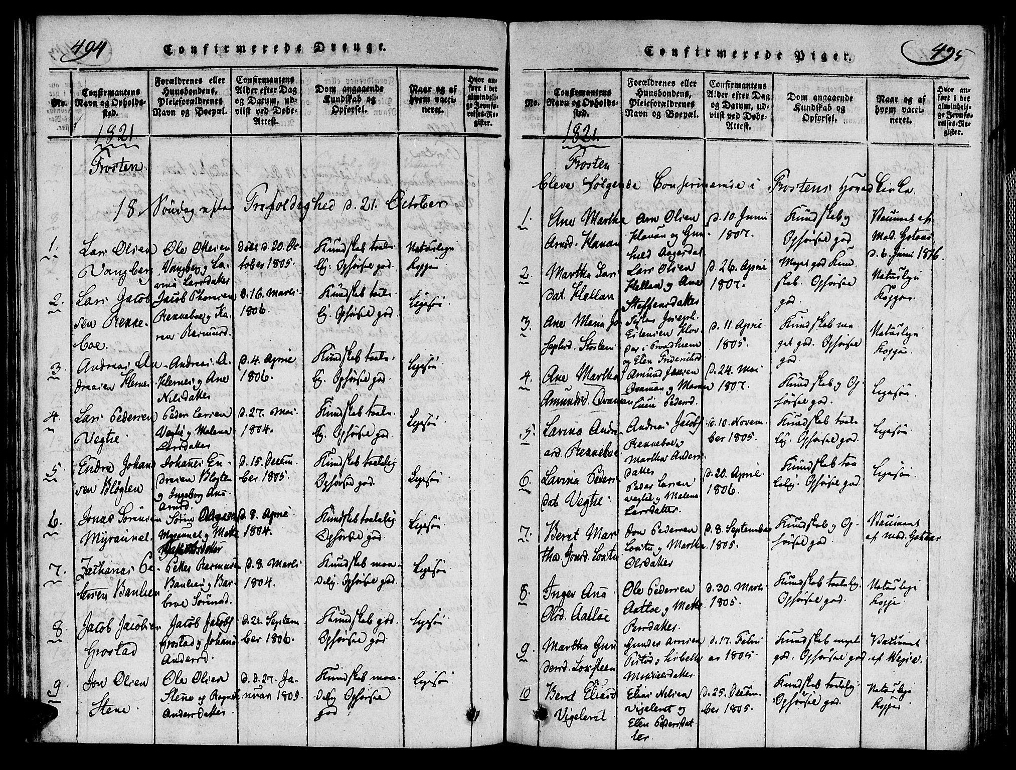 SAT, Ministerialprotokoller, klokkerbøker og fødselsregistre - Nord-Trøndelag, 713/L0112: Ministerialbok nr. 713A04 /1, 1817-1827, s. 494-495