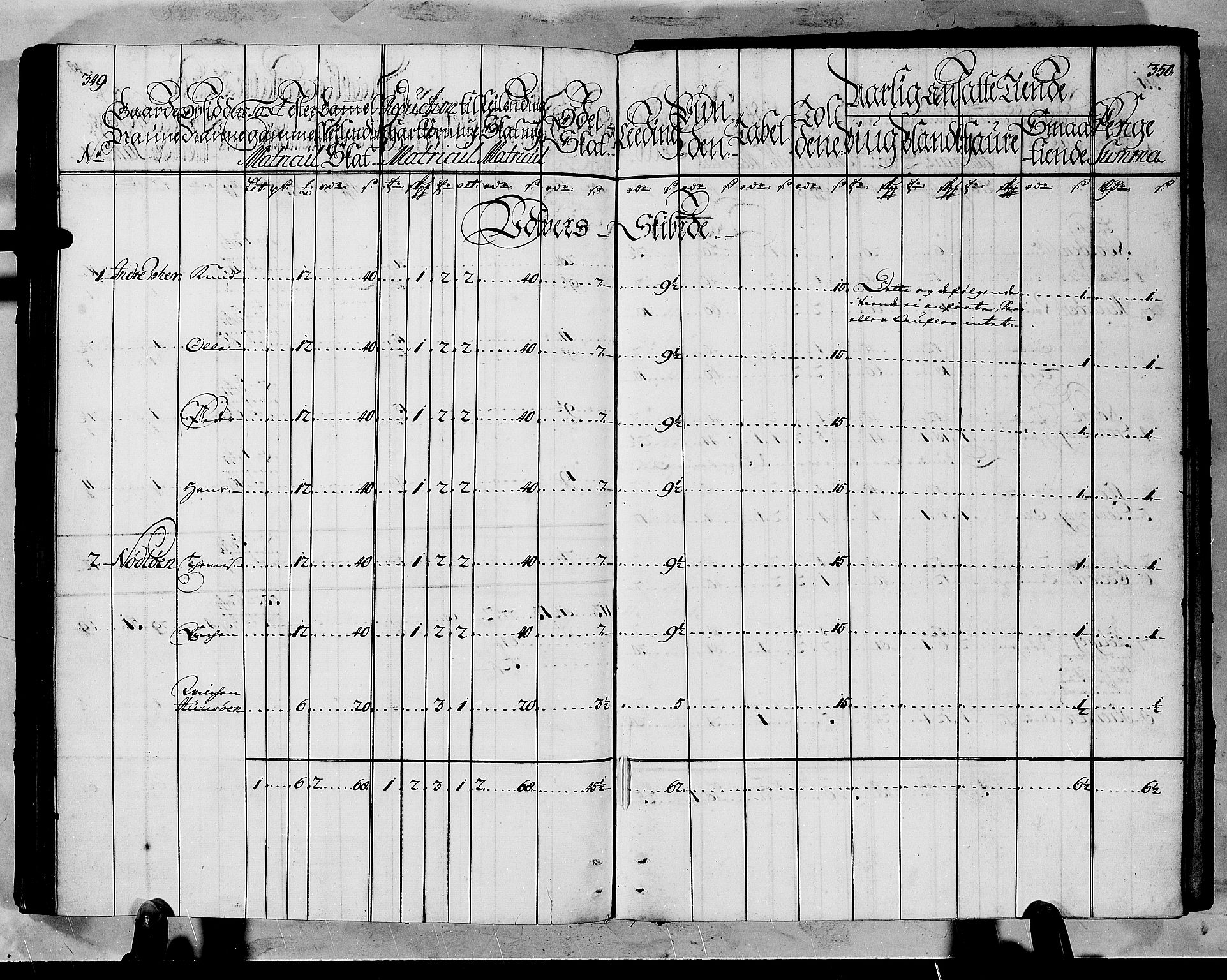 RA, Rentekammeret inntil 1814, Realistisk ordnet avdeling, N/Nb/Nbf/L0145: Ytre Sogn matrikkelprotokoll, 1723, s. 349-350