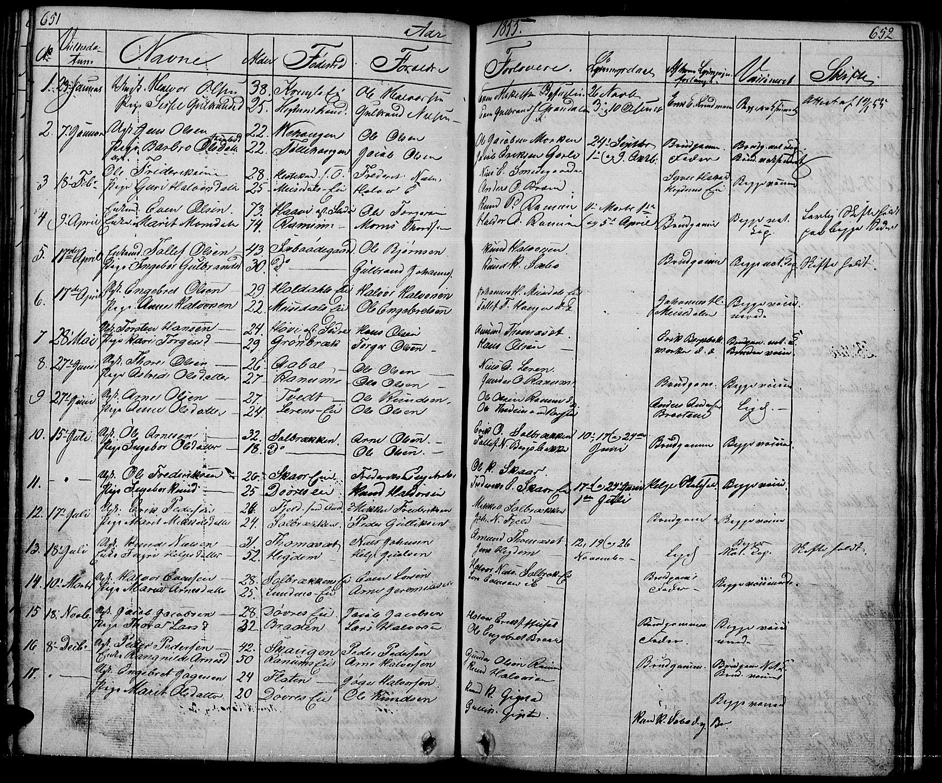 SAH, Nord-Aurdal prestekontor, Klokkerbok nr. 1, 1834-1887, s. 651-652