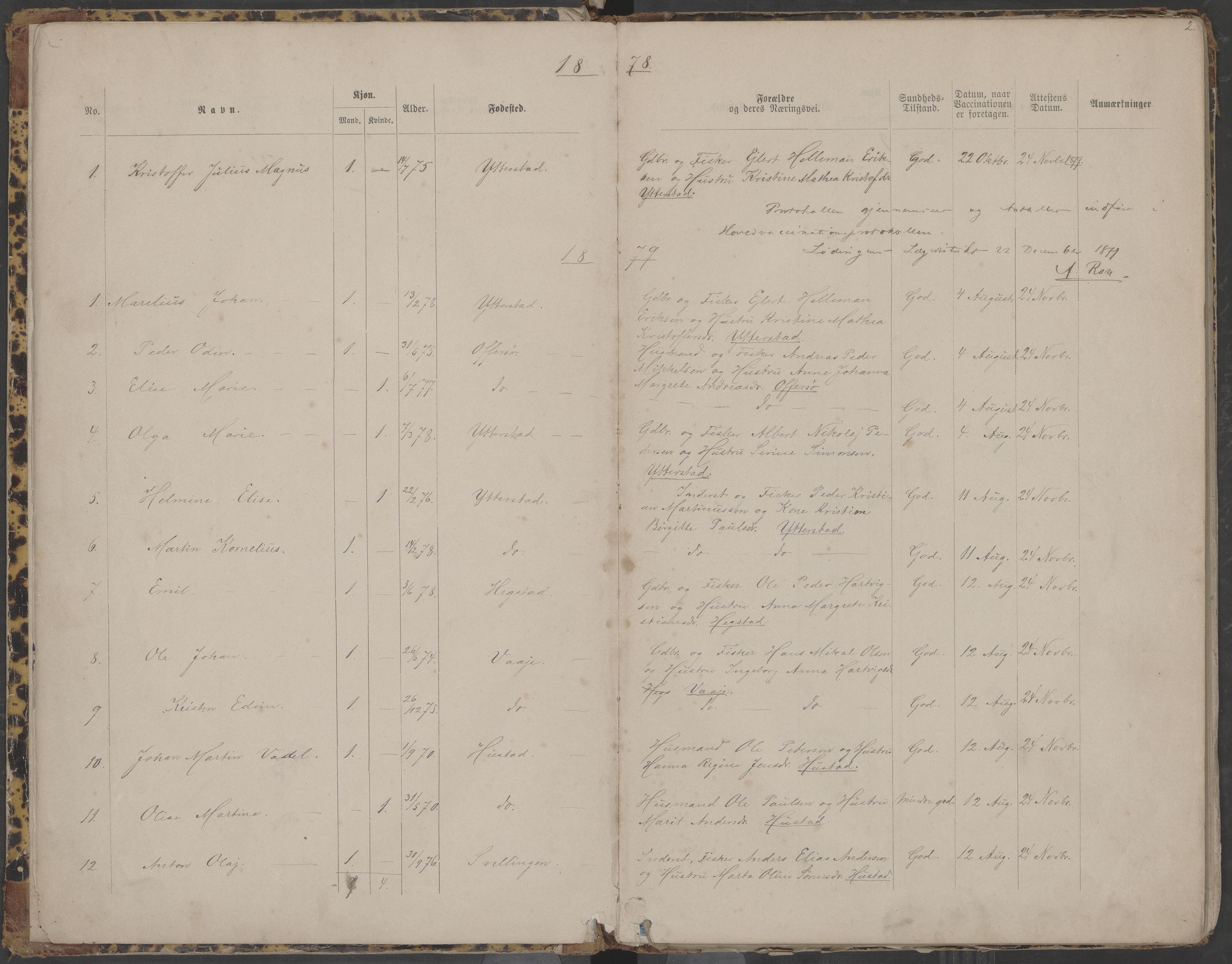 AIN, Lødingen kommune. Helserådet, 420/L0003: Vaksinasjonsprotokoll, 1878-1908, s. 2
