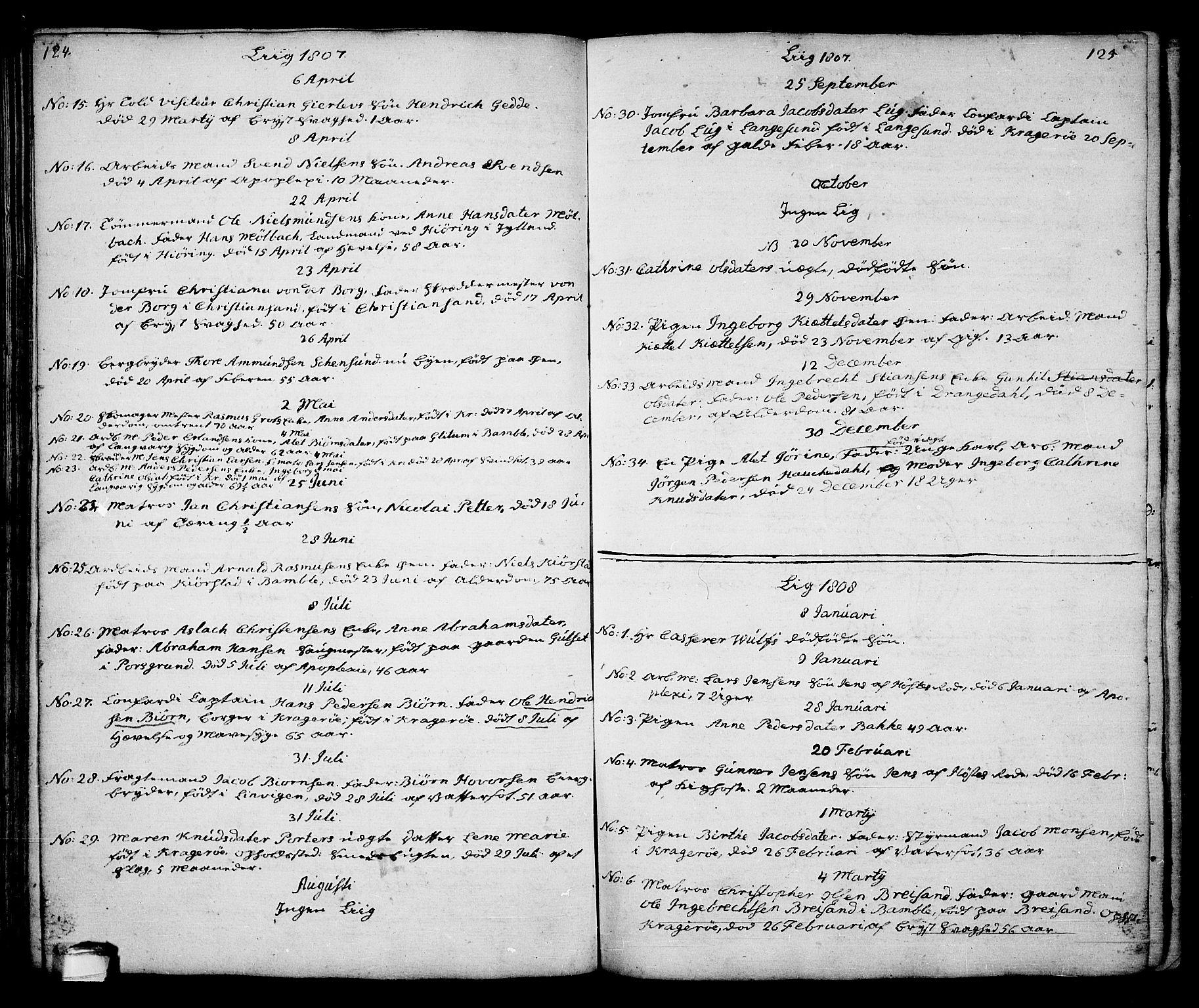SAKO, Kragerø kirkebøker, G/Ga/L0001: Klokkerbok nr. 1 /1, 1806-1811, s. 124-125
