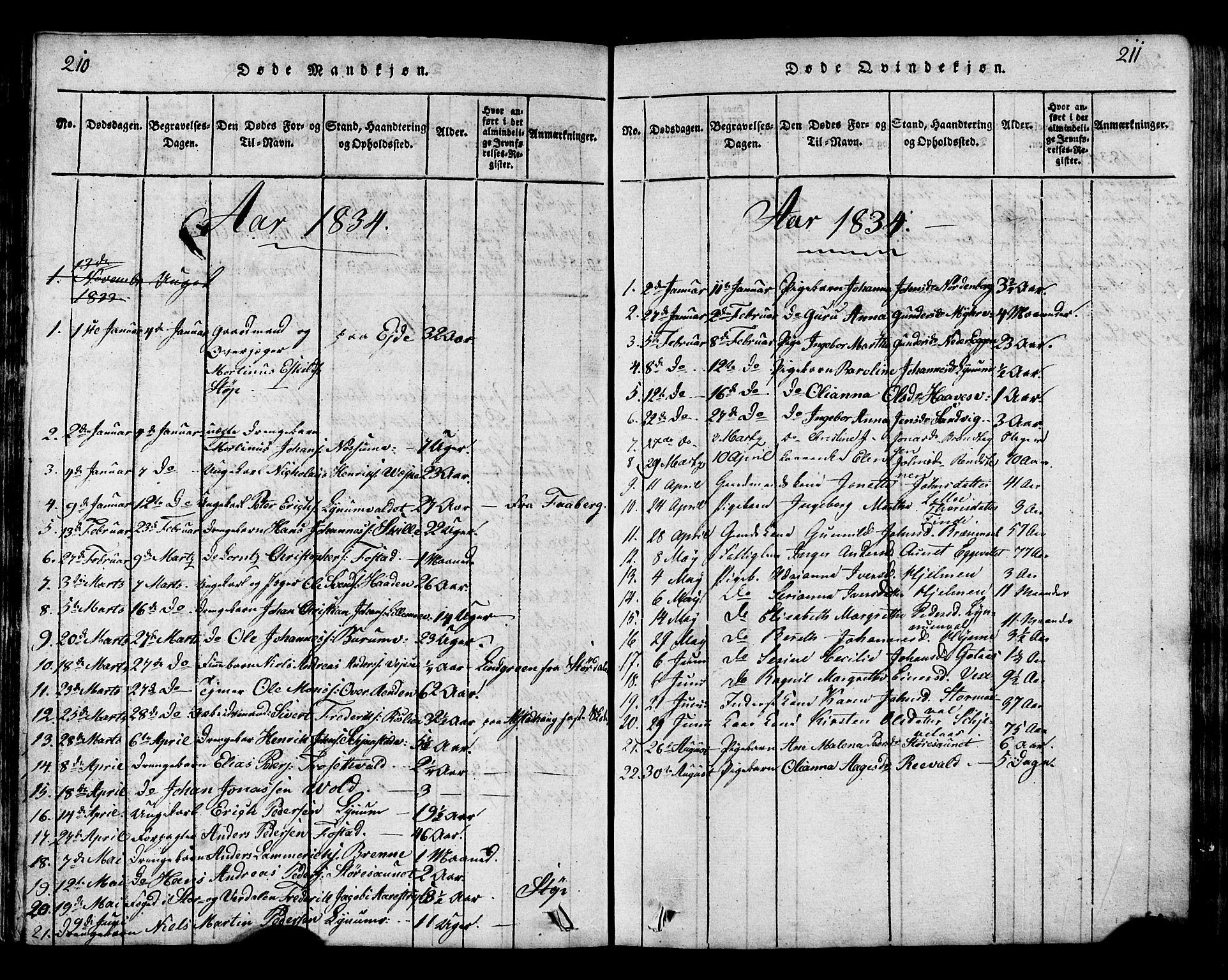 SAT, Ministerialprotokoller, klokkerbøker og fødselsregistre - Nord-Trøndelag, 717/L0169: Klokkerbok nr. 717C01, 1816-1834, s. 210-211