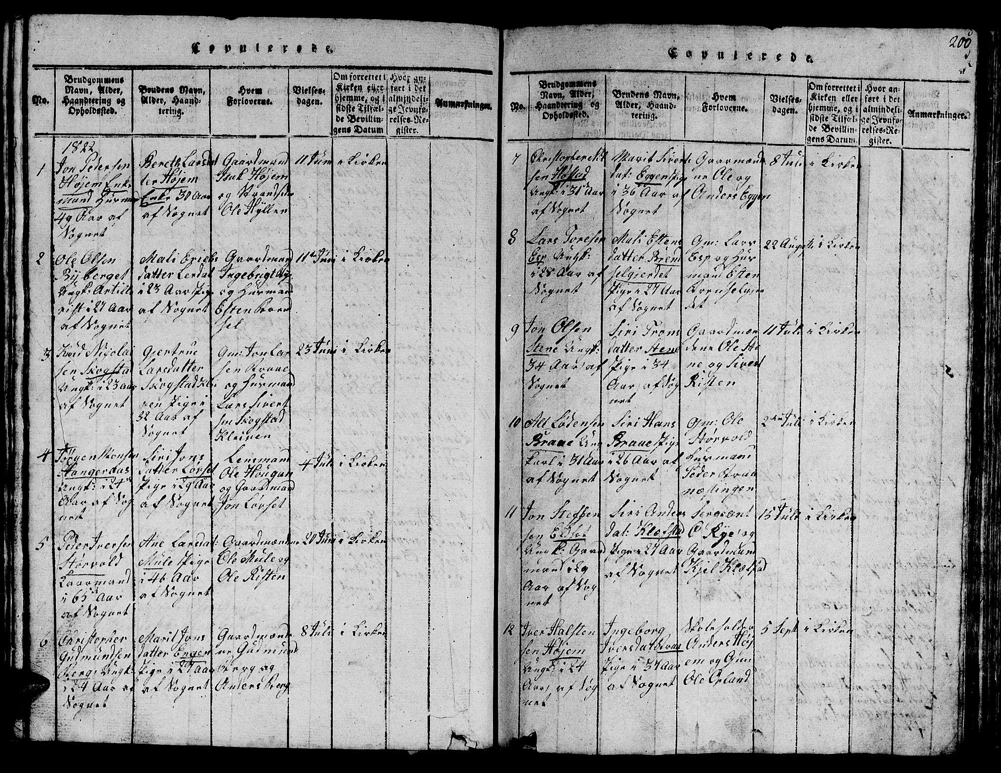 SAT, Ministerialprotokoller, klokkerbøker og fødselsregistre - Sør-Trøndelag, 612/L0385: Klokkerbok nr. 612C01, 1816-1845, s. 200
