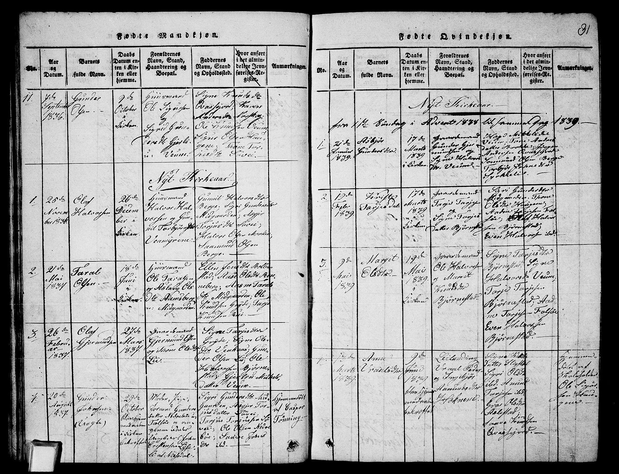 SAKO, Fyresdal kirkebøker, G/Ga/L0003: Klokkerbok nr. I 3, 1815-1863, s. 31