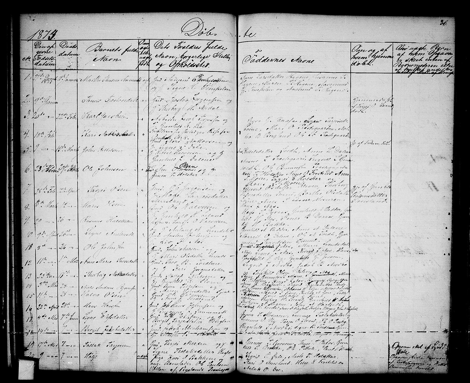 SAKO, Nissedal kirkebøker, G/Ga/L0002: Klokkerbok nr. I 2, 1861-1887, s. 36