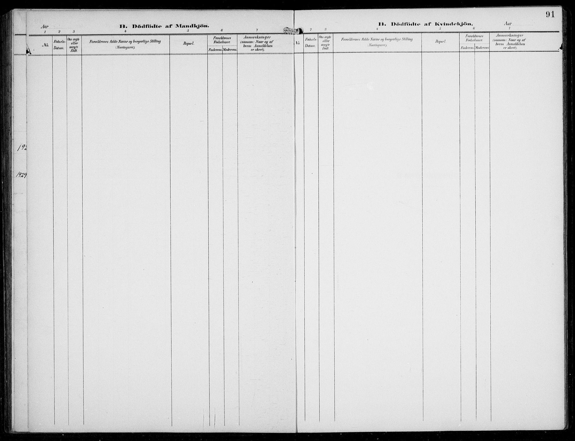 SAB, Aurland Sokneprestembete*, Klokkerbok nr. A 3, 1896-1939, s. 91