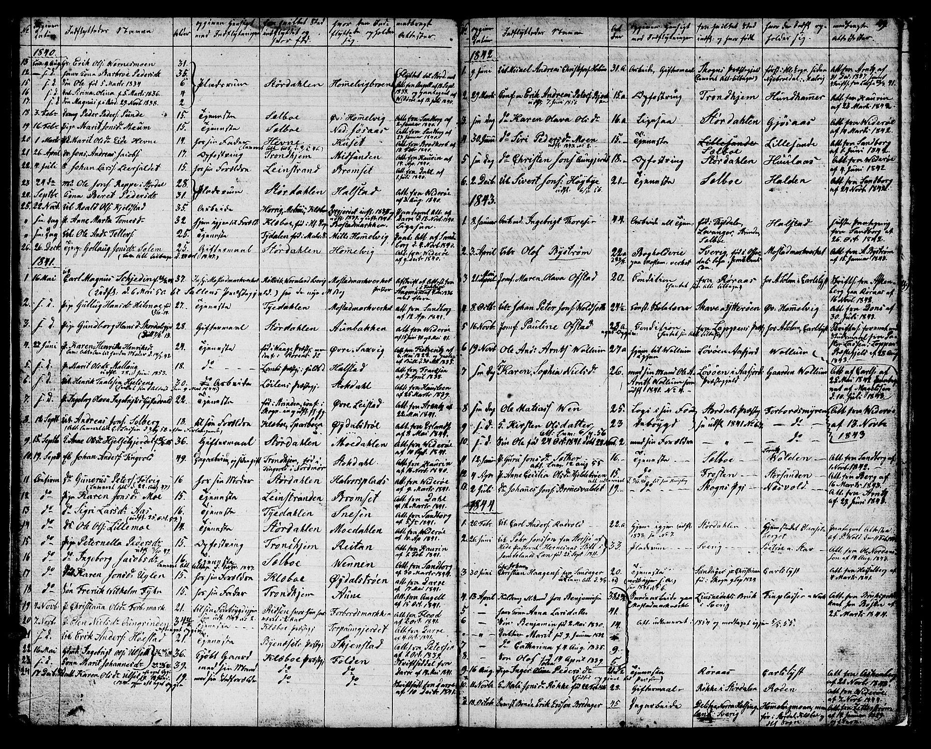 SAT, Ministerialprotokoller, klokkerbøker og fødselsregistre - Sør-Trøndelag, 616/L0421: Klokkerbok nr. 616C04, 1834-1850, s. 49