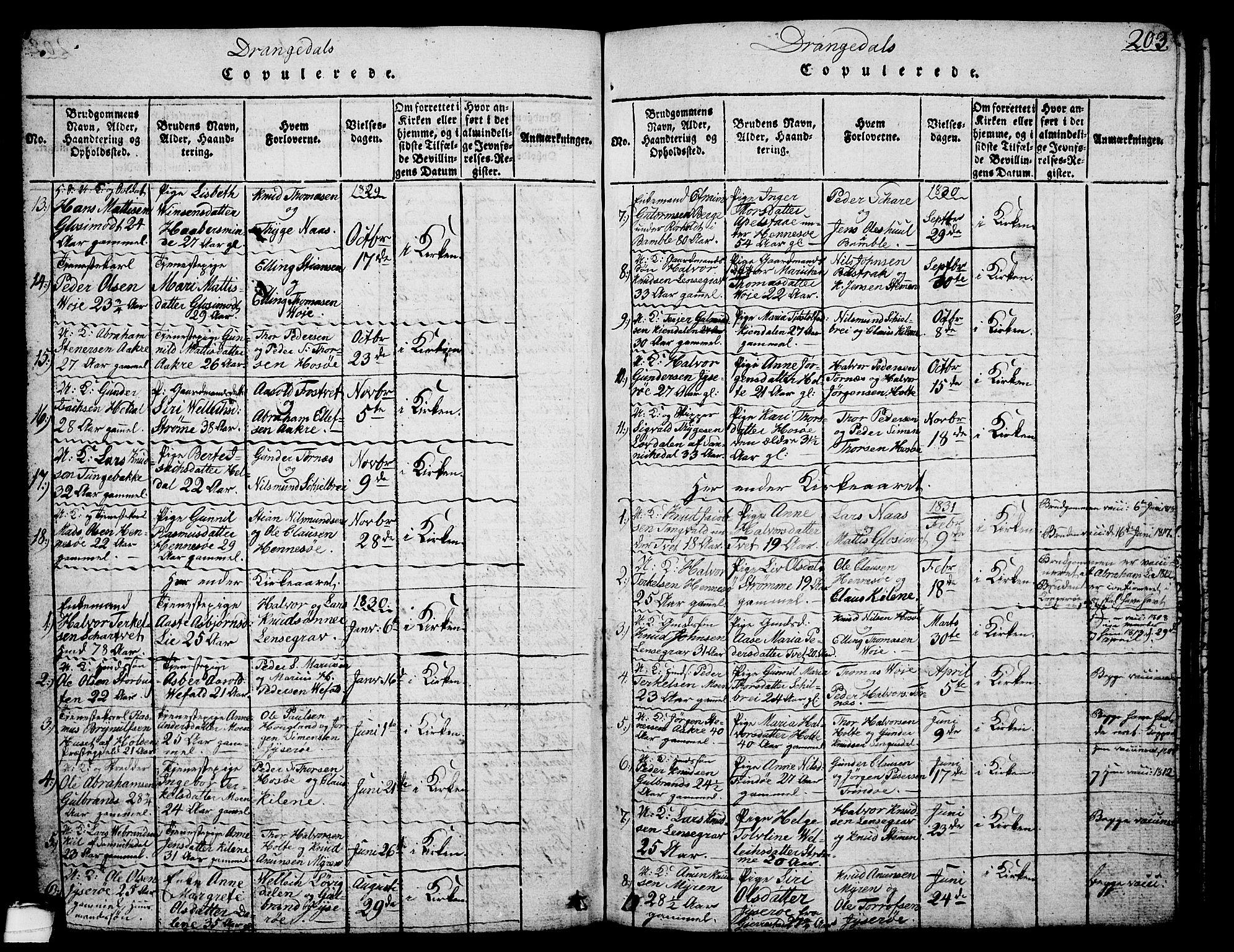 SAKO, Drangedal kirkebøker, G/Ga/L0001: Klokkerbok nr. I 1 /1, 1814-1856, s. 203